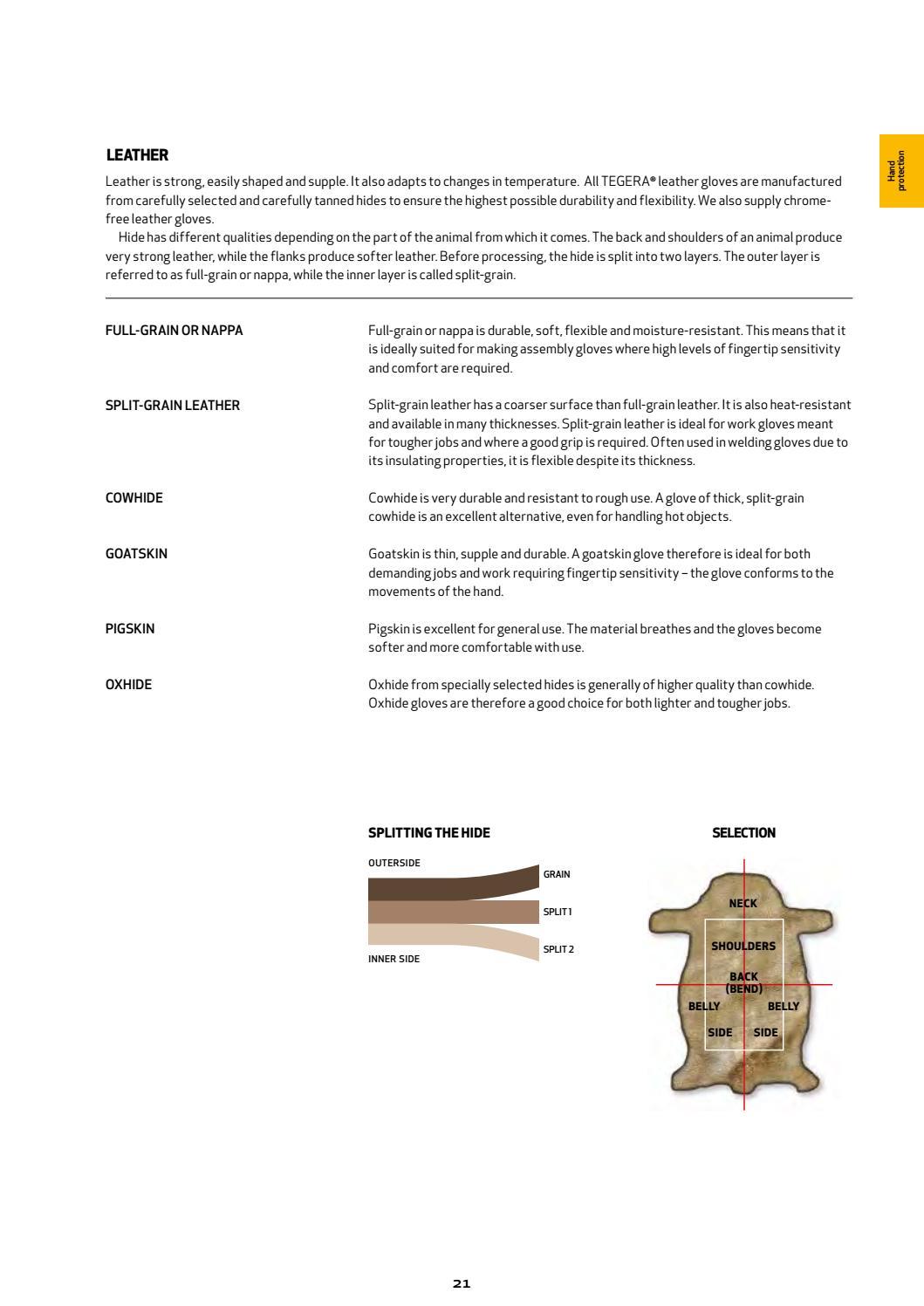 Ejendals Main Catalogue 2020 EN page 21