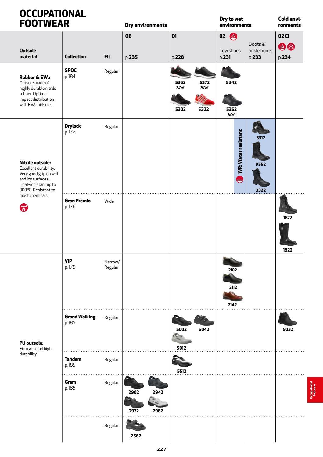 Ejendals Main Catalogue 2020 EN page 227