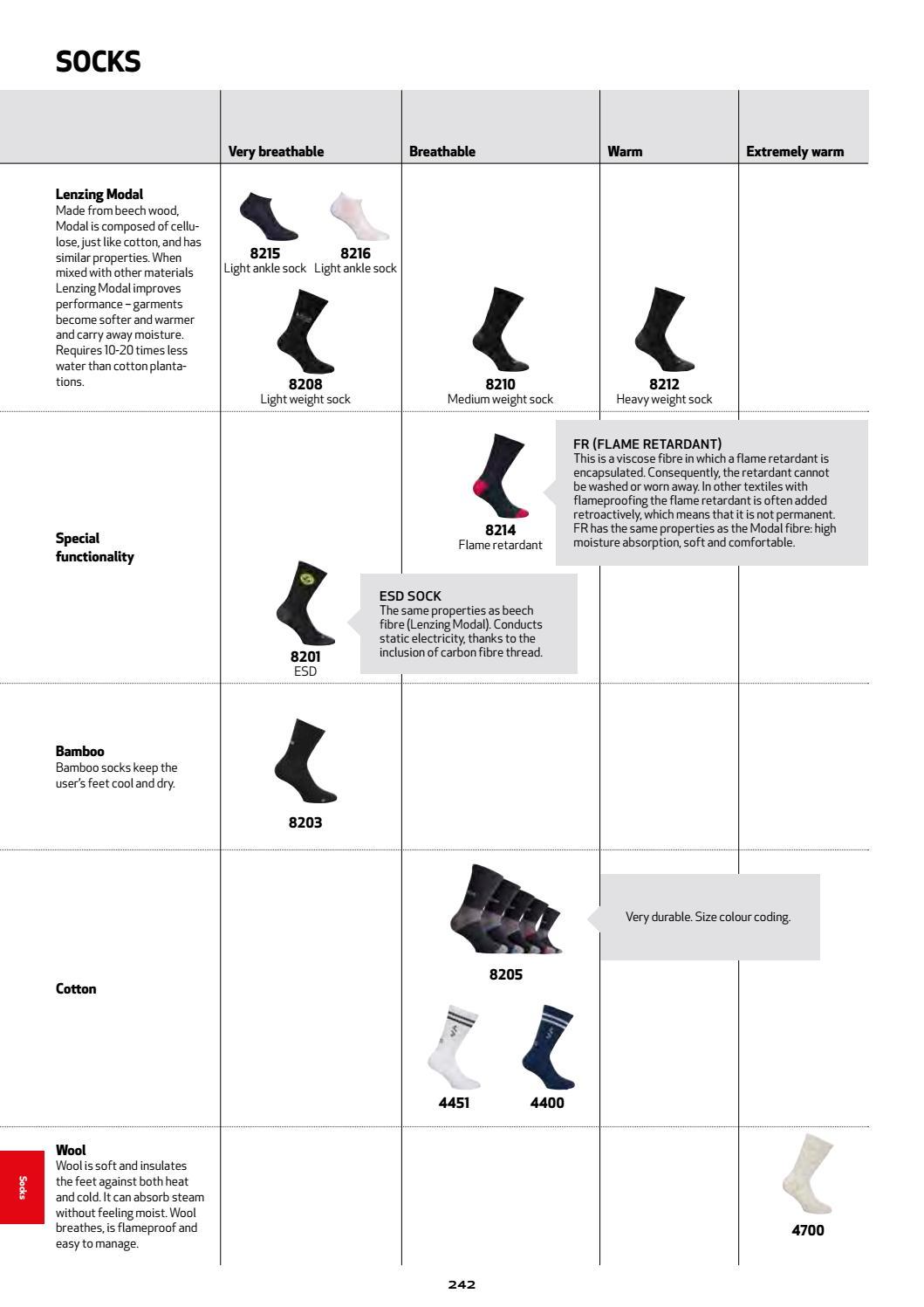 Ejendals Main Catalogue 2020 EN page 242