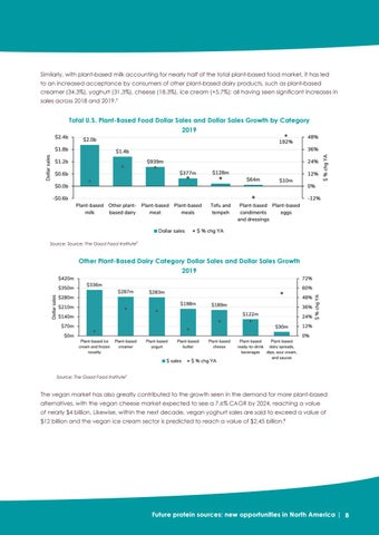 Page 8 of Emerging opportunities - new sources of protein
