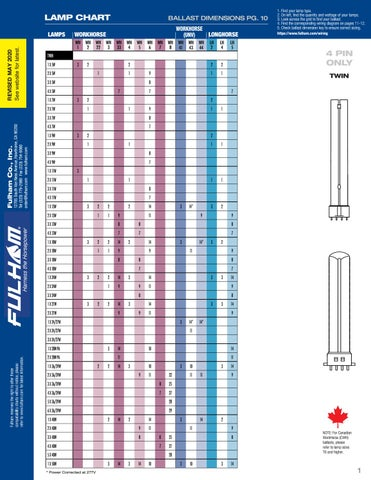 Fulham Wiring Diagrams Lamp Compatibility Chart By Fulham Co Inc Issuu