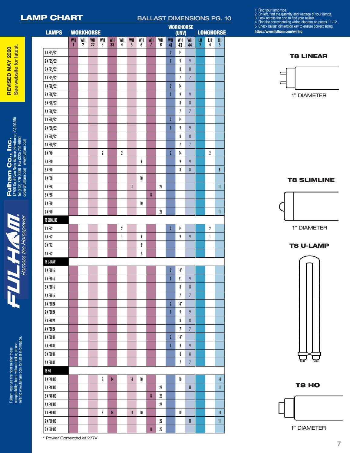 Fulham Wiring Diagrams/Lamp Compatibility Chart by Fulham Co., Inc. - issuu | Workhorse 5 Wiring Diagram |  | Fulham Wiring Diagrams/Lamp Compatibility Chart by Fulham Co., Inc. - issuu