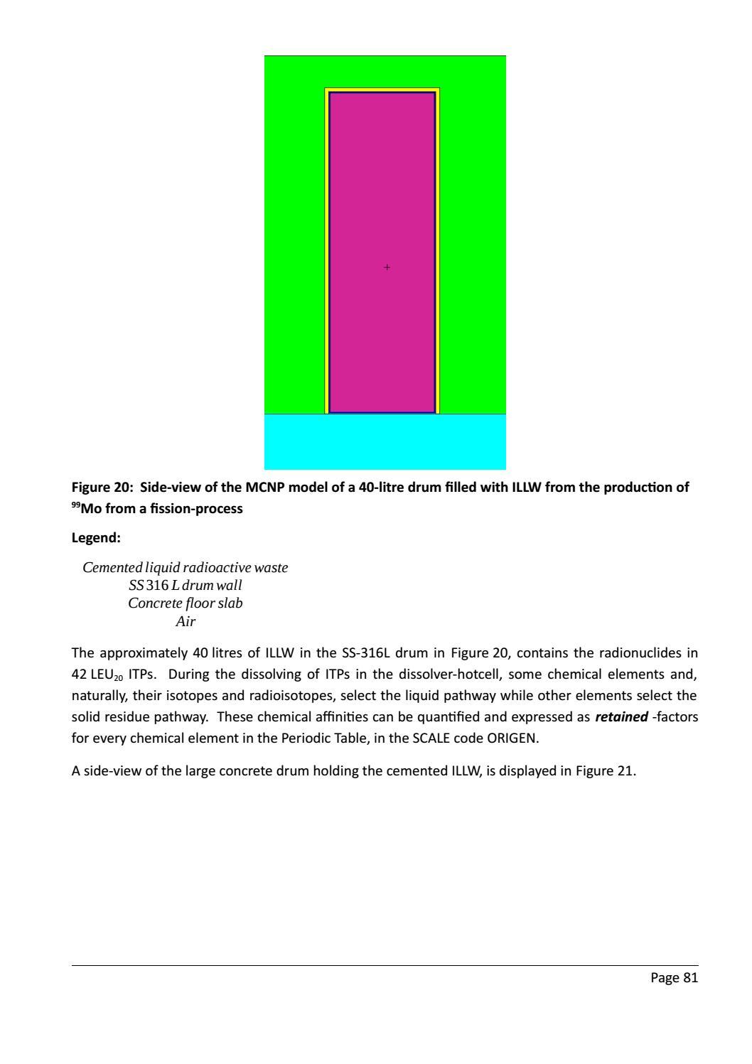 RADIOACTIVE WASTE: COMPUTATIONAL CHARACTERISATION and SHIELDING page 106
