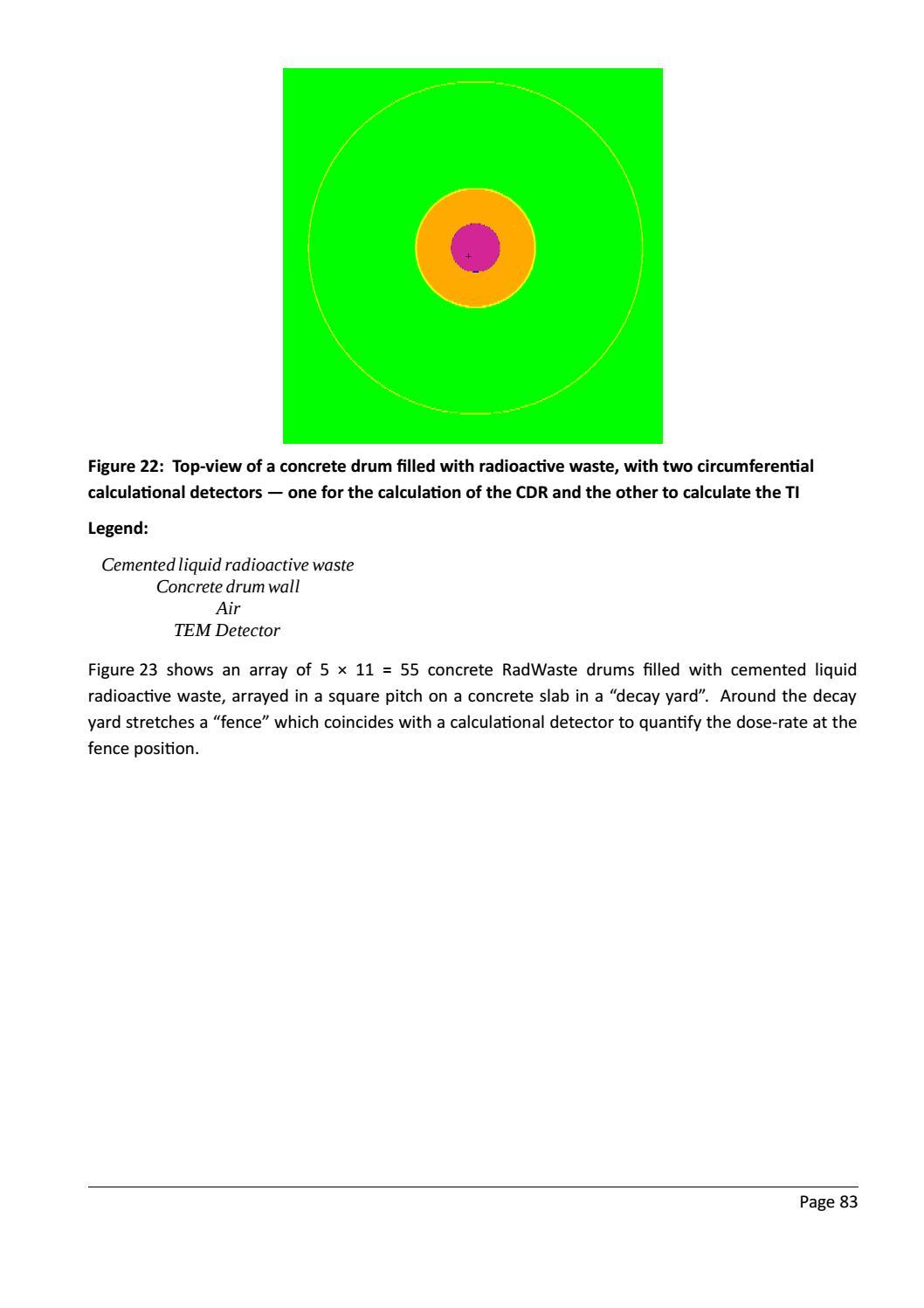RADIOACTIVE WASTE: COMPUTATIONAL CHARACTERISATION and SHIELDING page 108