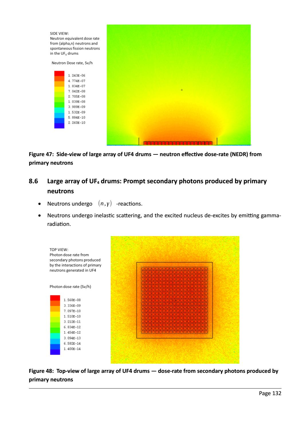 RADIOACTIVE WASTE: COMPUTATIONAL CHARACTERISATION and SHIELDING page 157