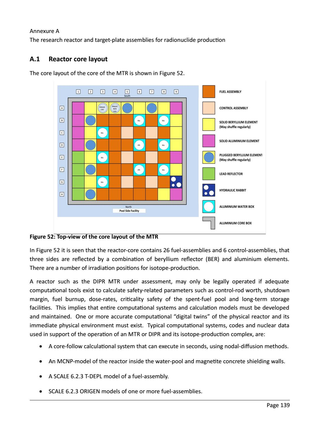 RADIOACTIVE WASTE: COMPUTATIONAL CHARACTERISATION and SHIELDING page 164
