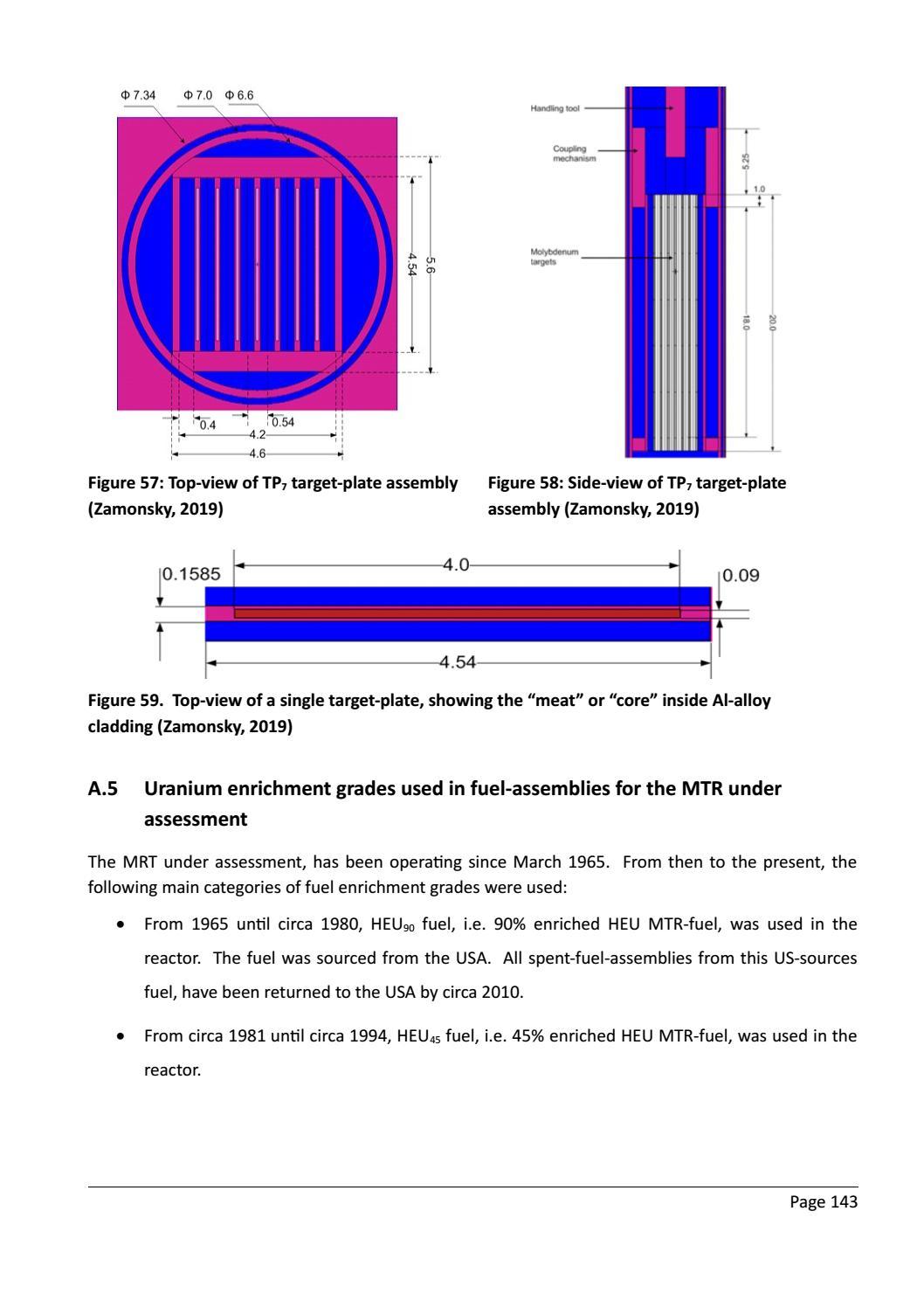 RADIOACTIVE WASTE: COMPUTATIONAL CHARACTERISATION and SHIELDING page 168