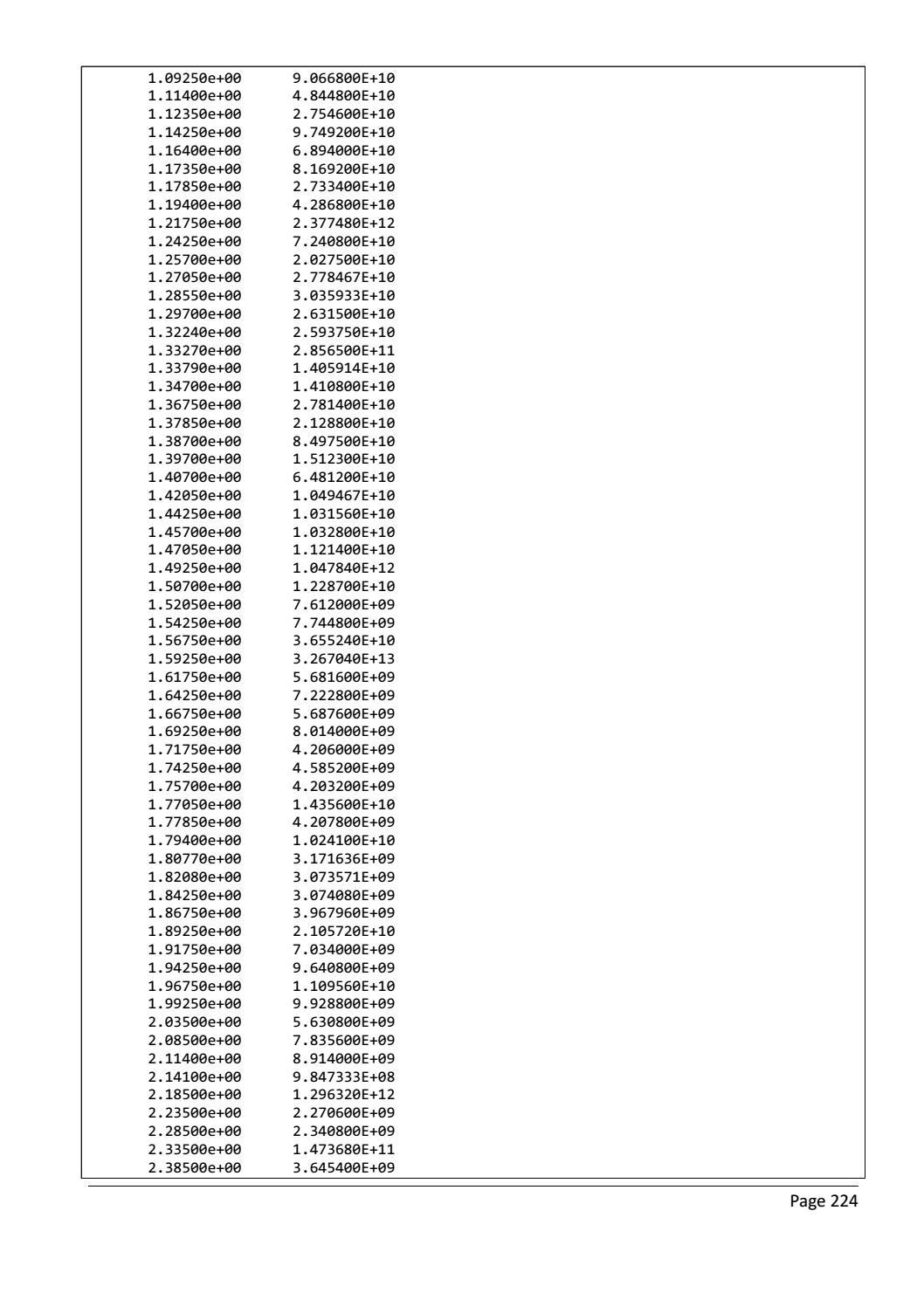 RADIOACTIVE WASTE: COMPUTATIONAL CHARACTERISATION and SHIELDING page 249