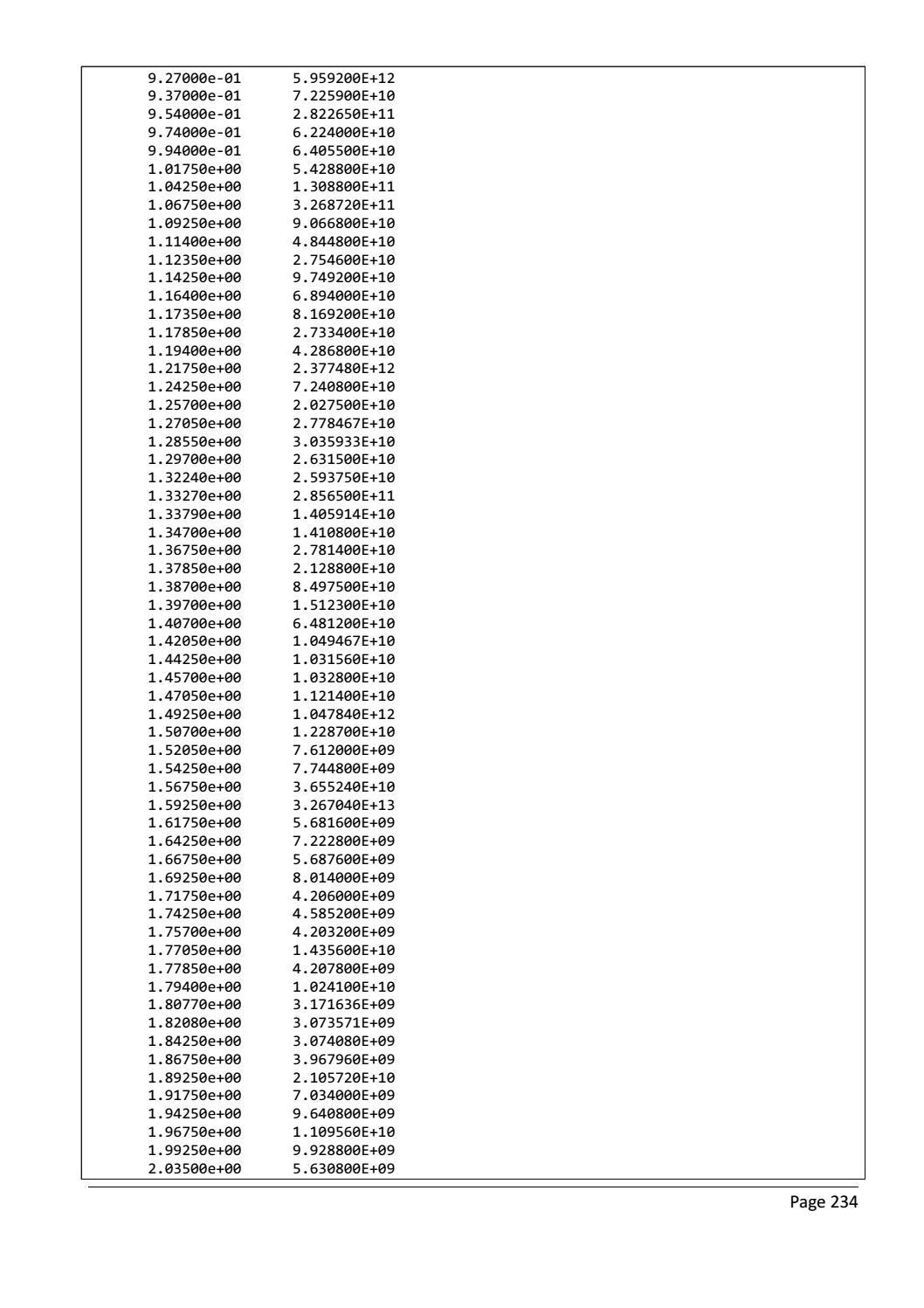 RADIOACTIVE WASTE: COMPUTATIONAL CHARACTERISATION and SHIELDING page 259