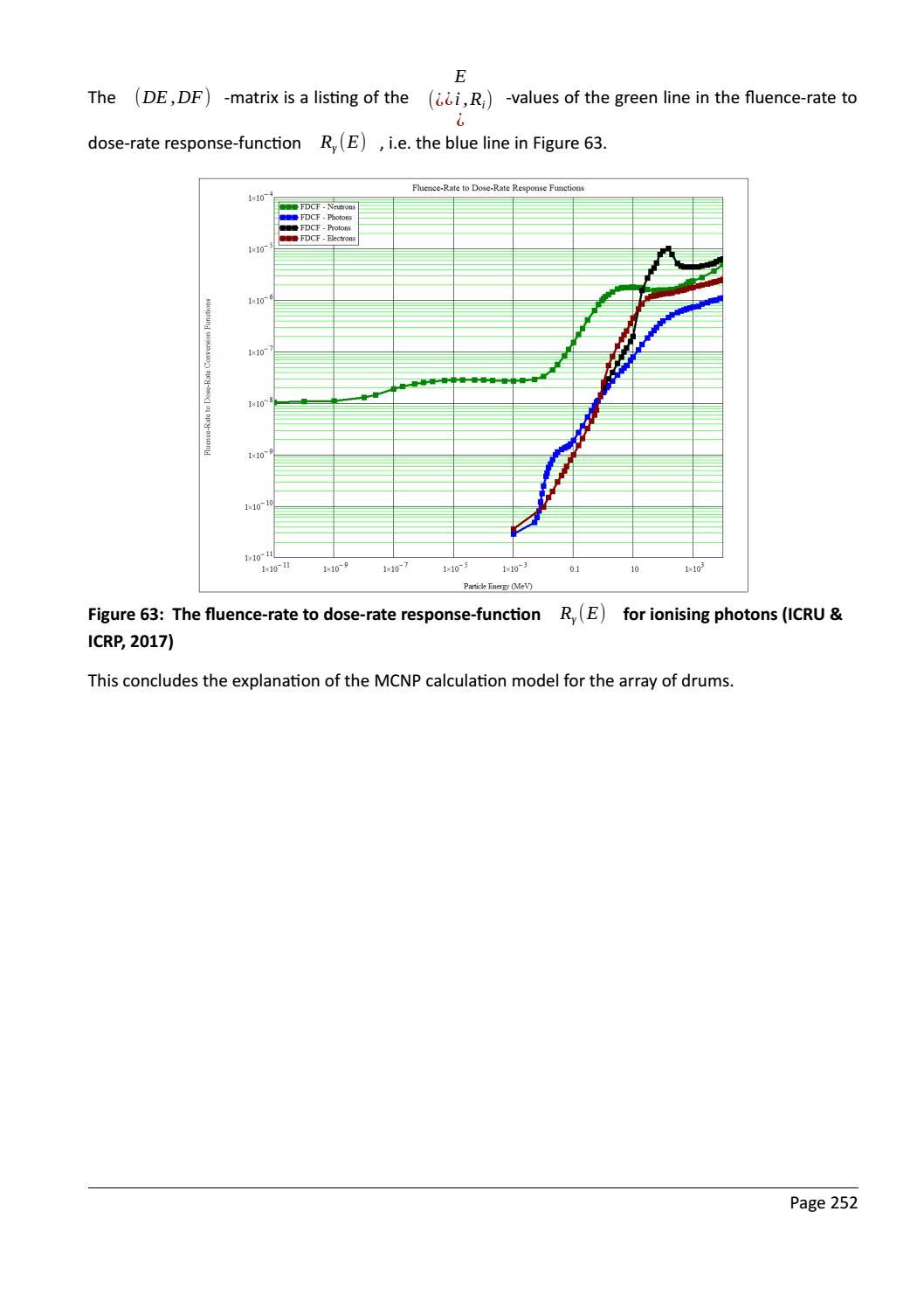 RADIOACTIVE WASTE: COMPUTATIONAL CHARACTERISATION and SHIELDING page 277