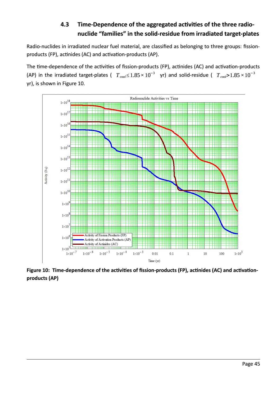 RADIOACTIVE WASTE: COMPUTATIONAL CHARACTERISATION and SHIELDING page 70