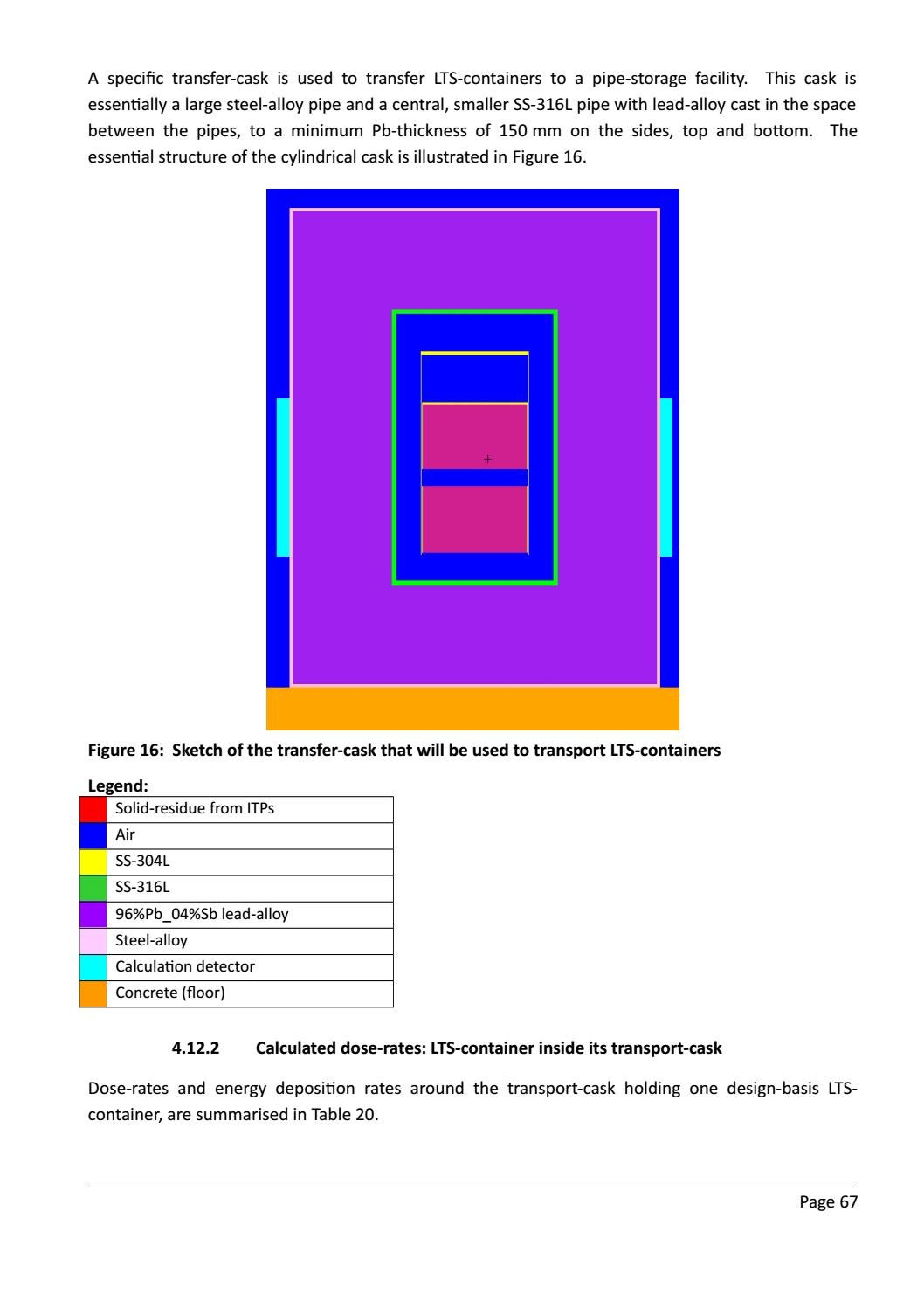 RADIOACTIVE WASTE: COMPUTATIONAL CHARACTERISATION and SHIELDING page 92