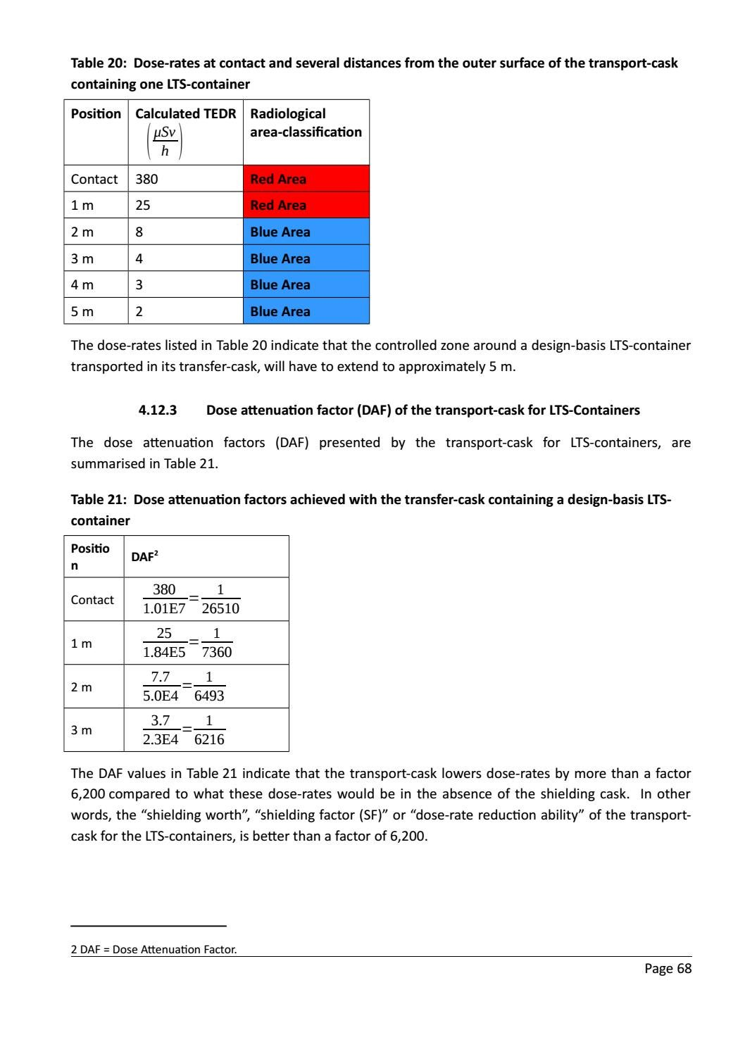 RADIOACTIVE WASTE: COMPUTATIONAL CHARACTERISATION and SHIELDING page 93