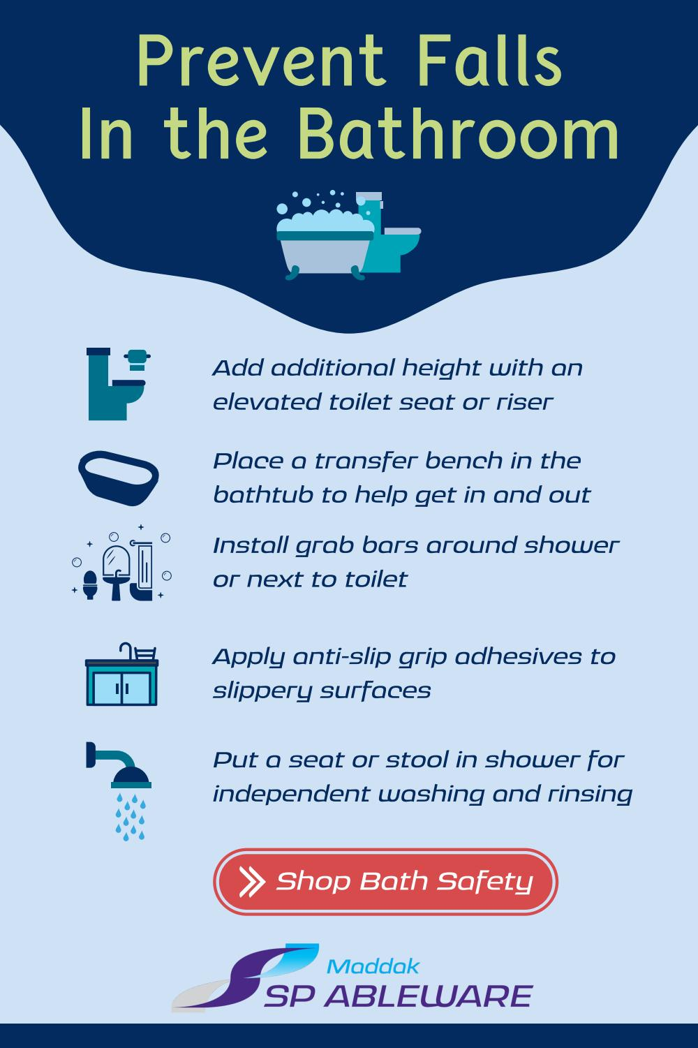 Sp Ableware Infographic Bath Safety By Sp Bel Art Sp Ableware Sp Wilmad Labglass Issuu