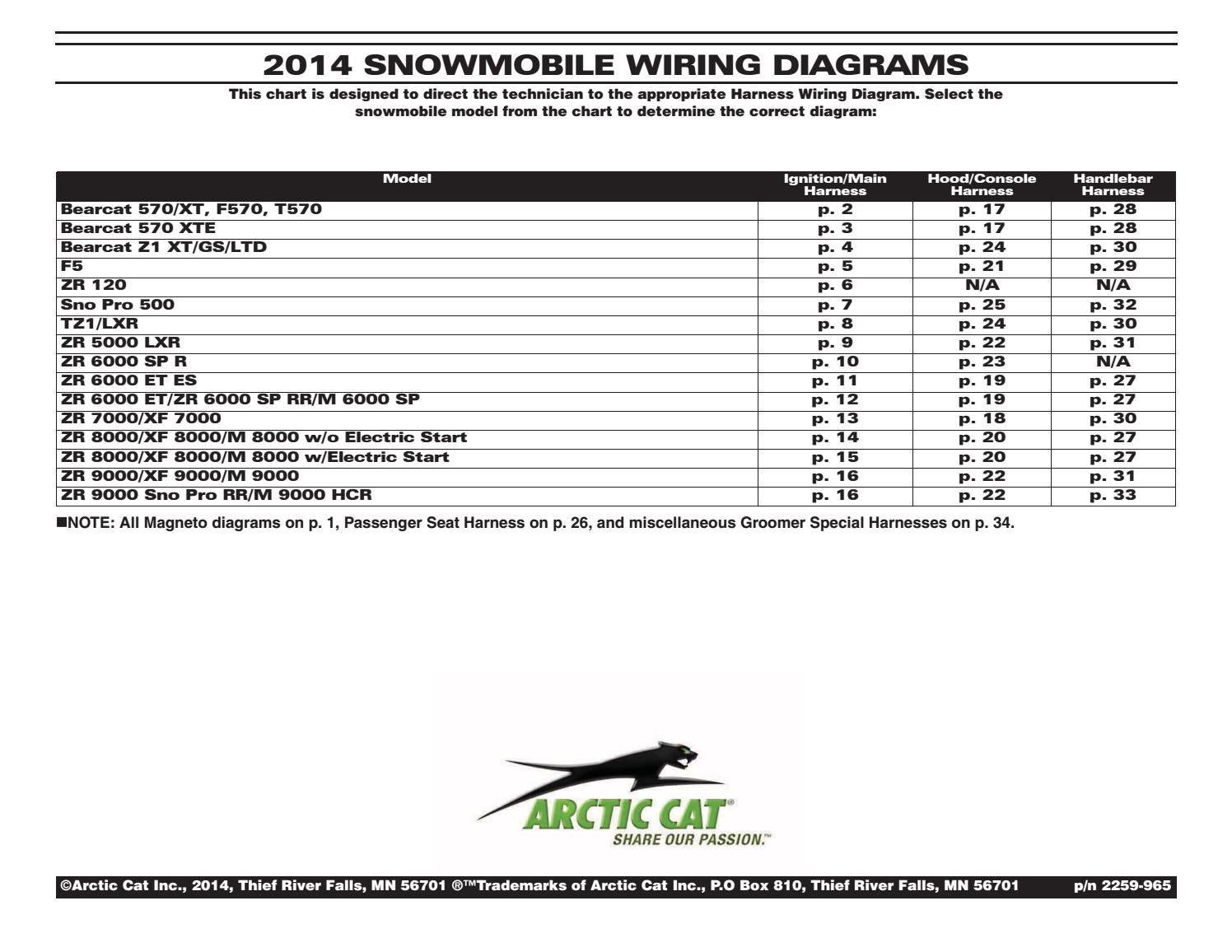 2014 Arctic Cat Complete Factory Snowmobile Wiring