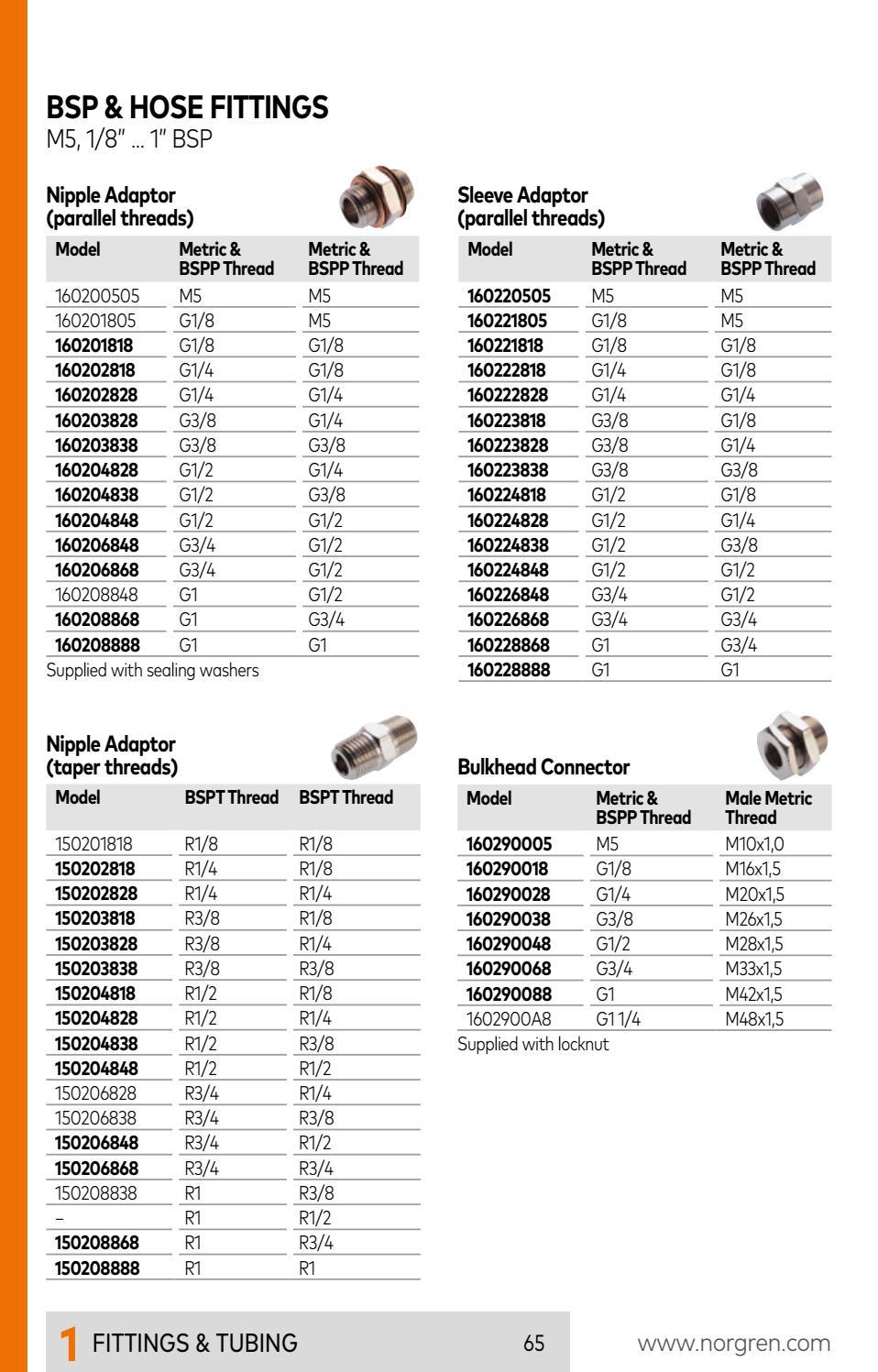 Norgren 150204838 ISO R Pezón Adaptador R1//2 a R3//8 15mm diámetro Biselados Threads