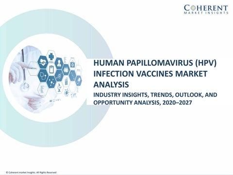 human papillomavirus infection market