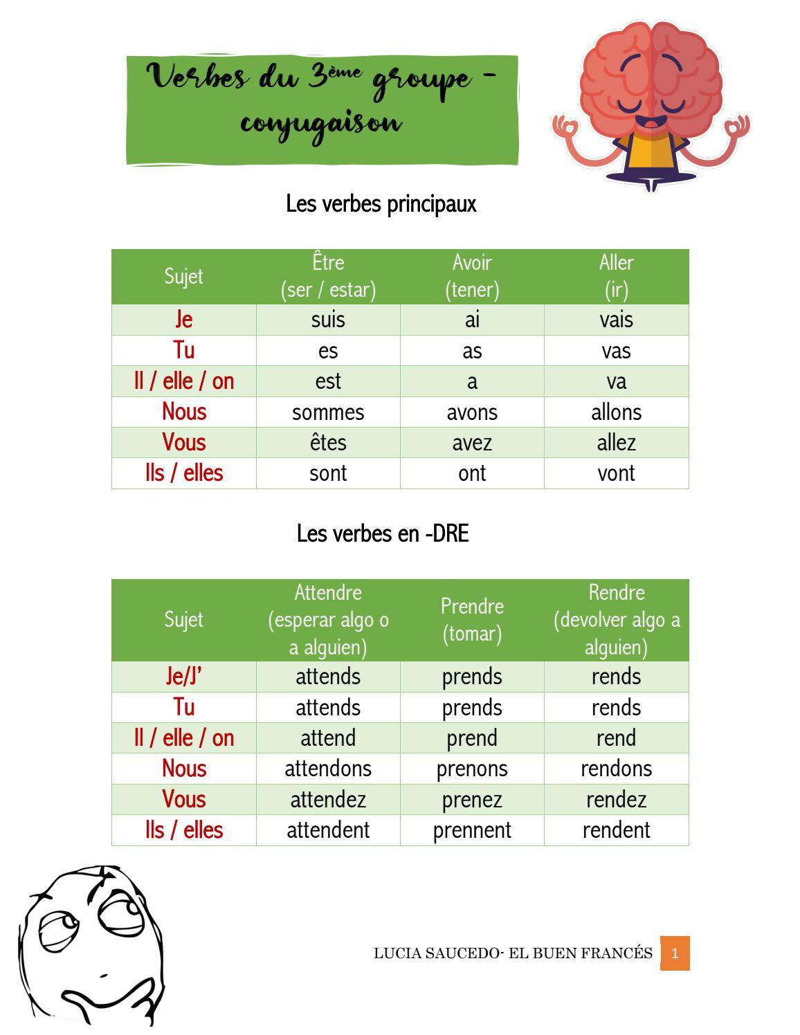 Present De L Indicatif Verbes Du 3 Groupe By Elbuenfrances Issuu