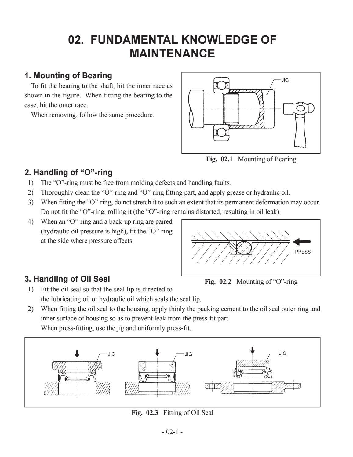 Hitachi LX110-7 LX130-7 LX160-7 LX190-7 LX230-7 Wheel Loader Workshop Manual - PDF DOWNLOAD page 12