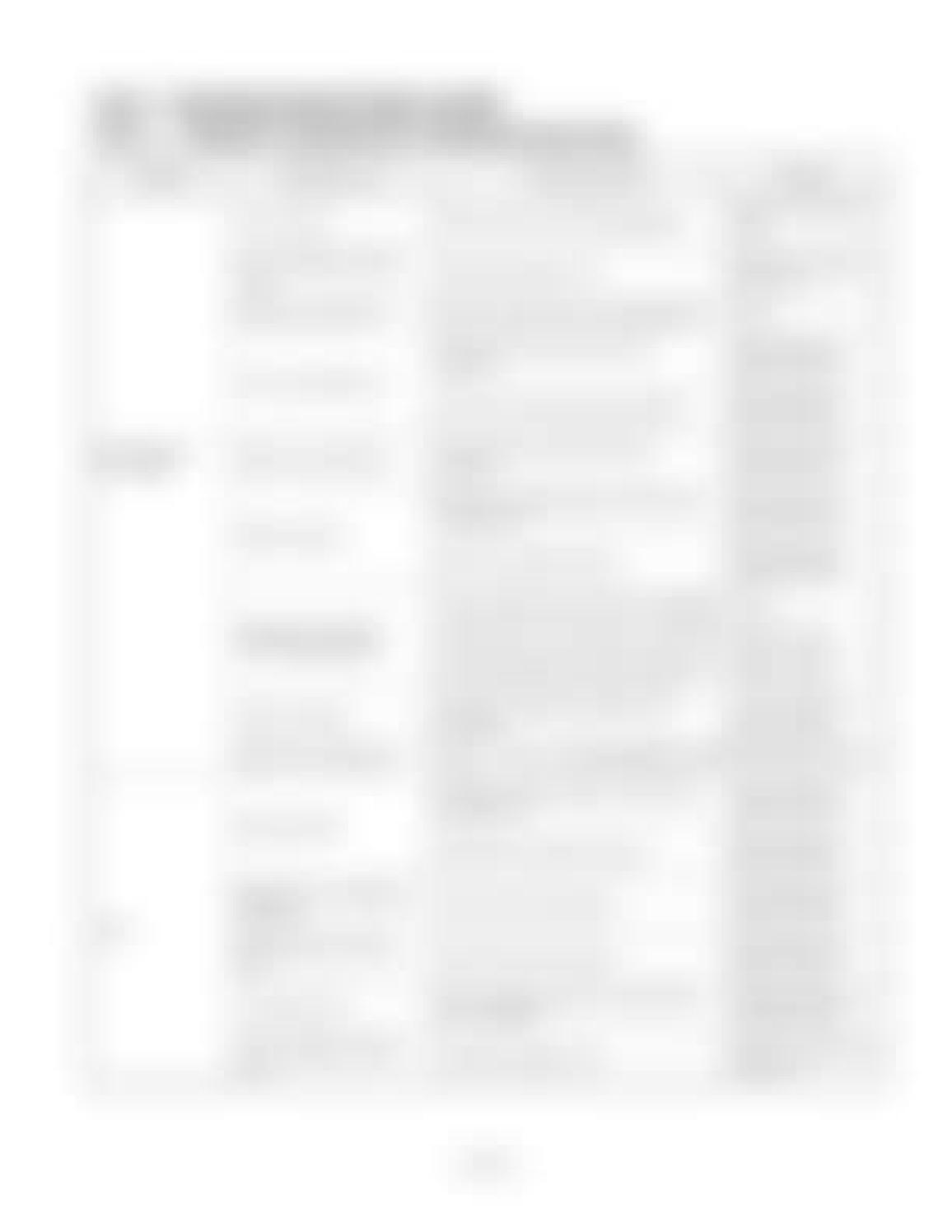 Hitachi LX110-7 LX130-7 LX160-7 LX190-7 LX230-7 Wheel Loader Workshop Manual - PDF DOWNLOAD page 147