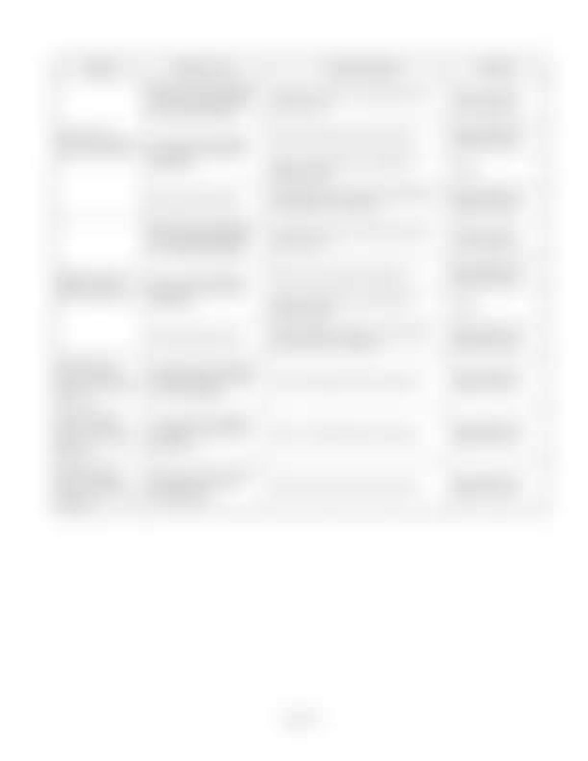 Hitachi LX110-7 LX130-7 LX160-7 LX190-7 LX230-7 Wheel Loader Workshop Manual - PDF DOWNLOAD page 149