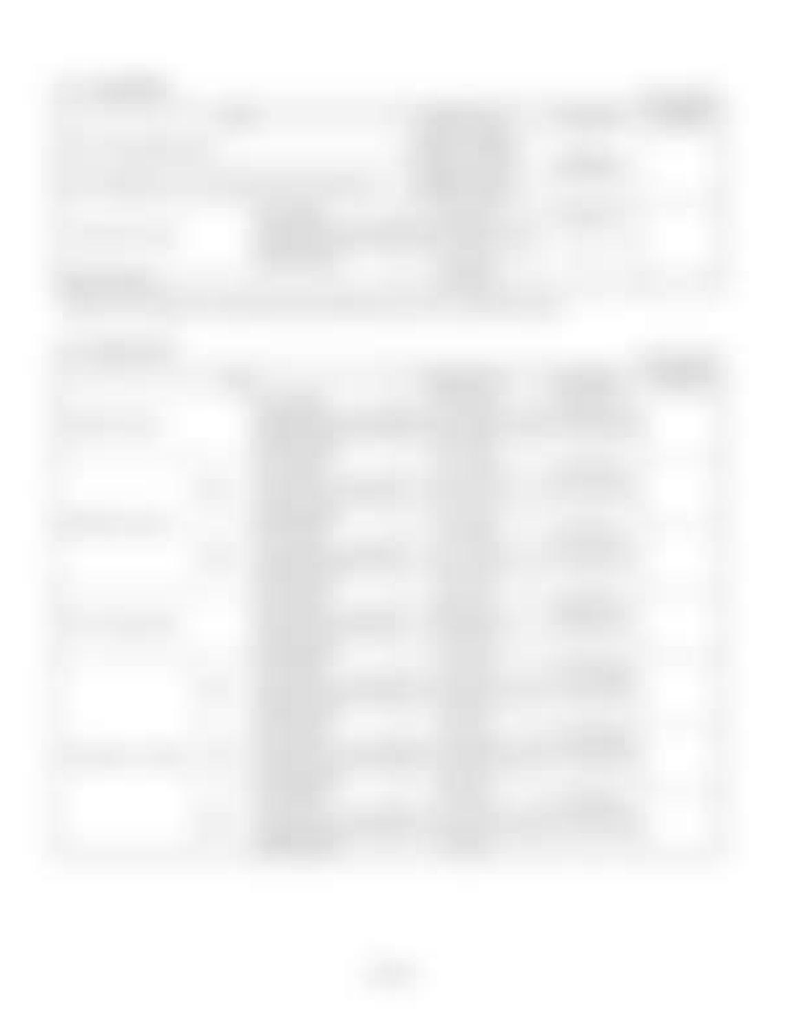 Hitachi LX110-7 LX130-7 LX160-7 LX190-7 LX230-7 Wheel Loader Workshop Manual - PDF DOWNLOAD page 152