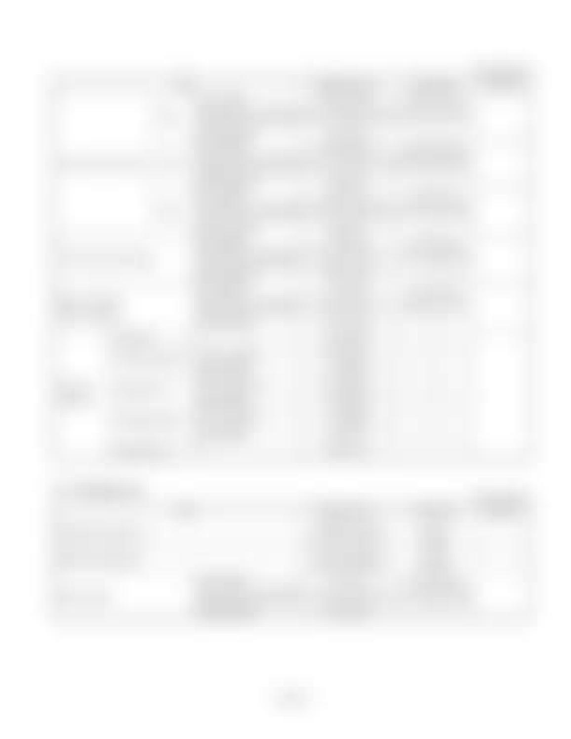 Hitachi LX110-7 LX130-7 LX160-7 LX190-7 LX230-7 Wheel Loader Workshop Manual - PDF DOWNLOAD page 153