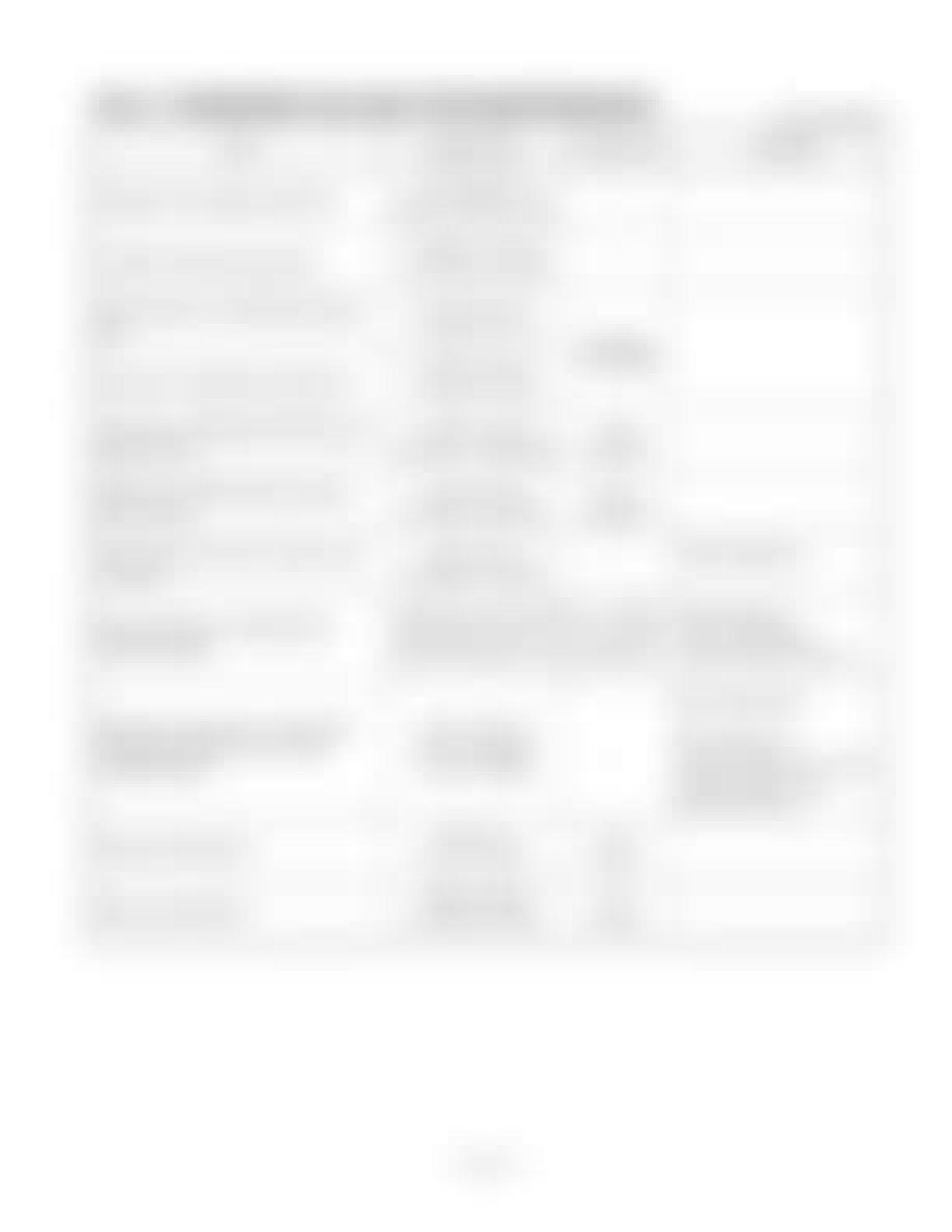 Hitachi LX110-7 LX130-7 LX160-7 LX190-7 LX230-7 Wheel Loader Workshop Manual - PDF DOWNLOAD page 185