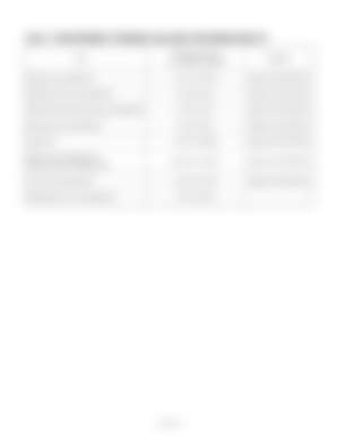 Hitachi LX110-7 LX130-7 LX160-7 LX190-7 LX230-7 Wheel Loader Workshop Manual - PDF DOWNLOAD page 186