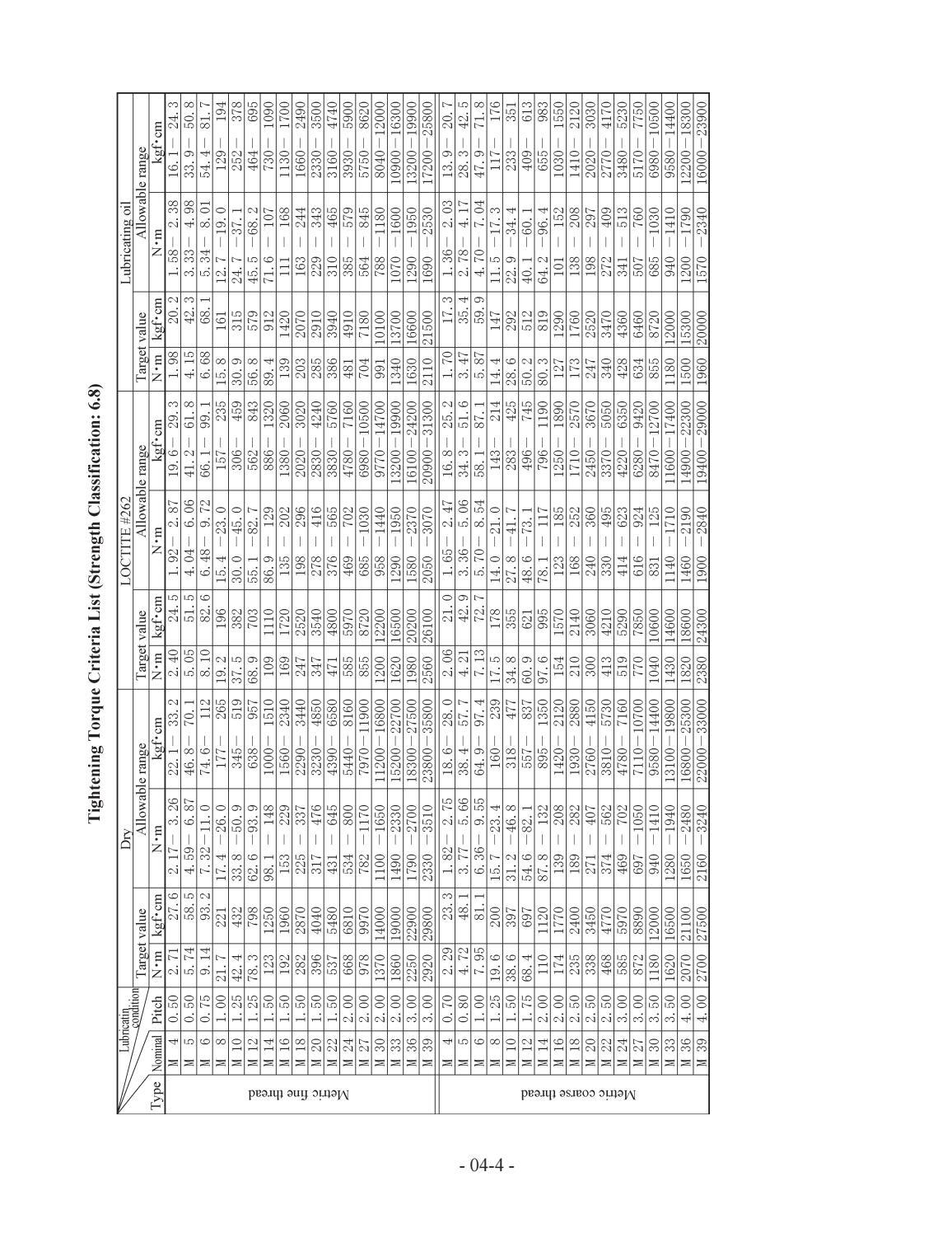 Hitachi LX110-7 LX130-7 LX160-7 LX190-7 LX230-7 Wheel Loader Workshop Manual - PDF DOWNLOAD page 19