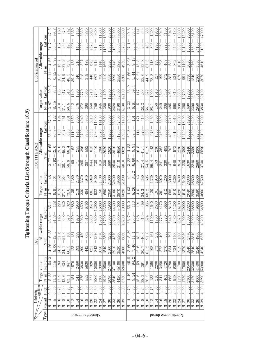 Hitachi LX110-7 LX130-7 LX160-7 LX190-7 LX230-7 Wheel Loader Workshop Manual - PDF DOWNLOAD page 21