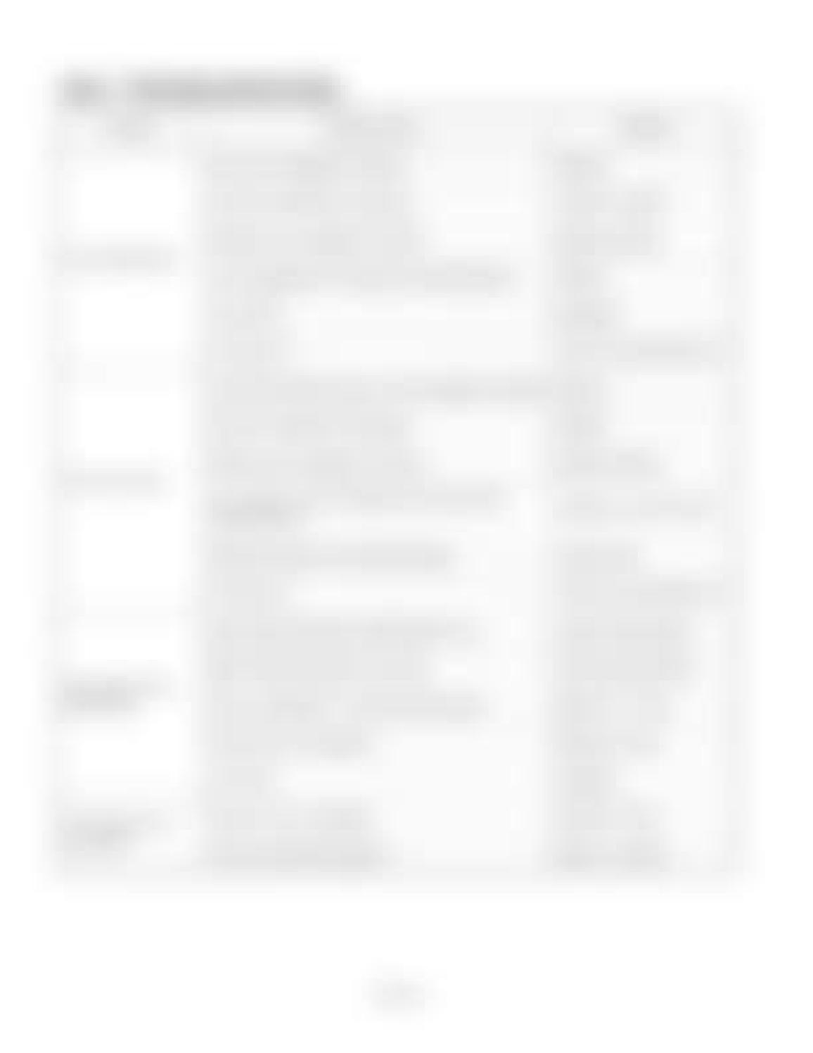 Hitachi LX110-7 LX130-7 LX160-7 LX190-7 LX230-7 Wheel Loader Workshop Manual - PDF DOWNLOAD page 216
