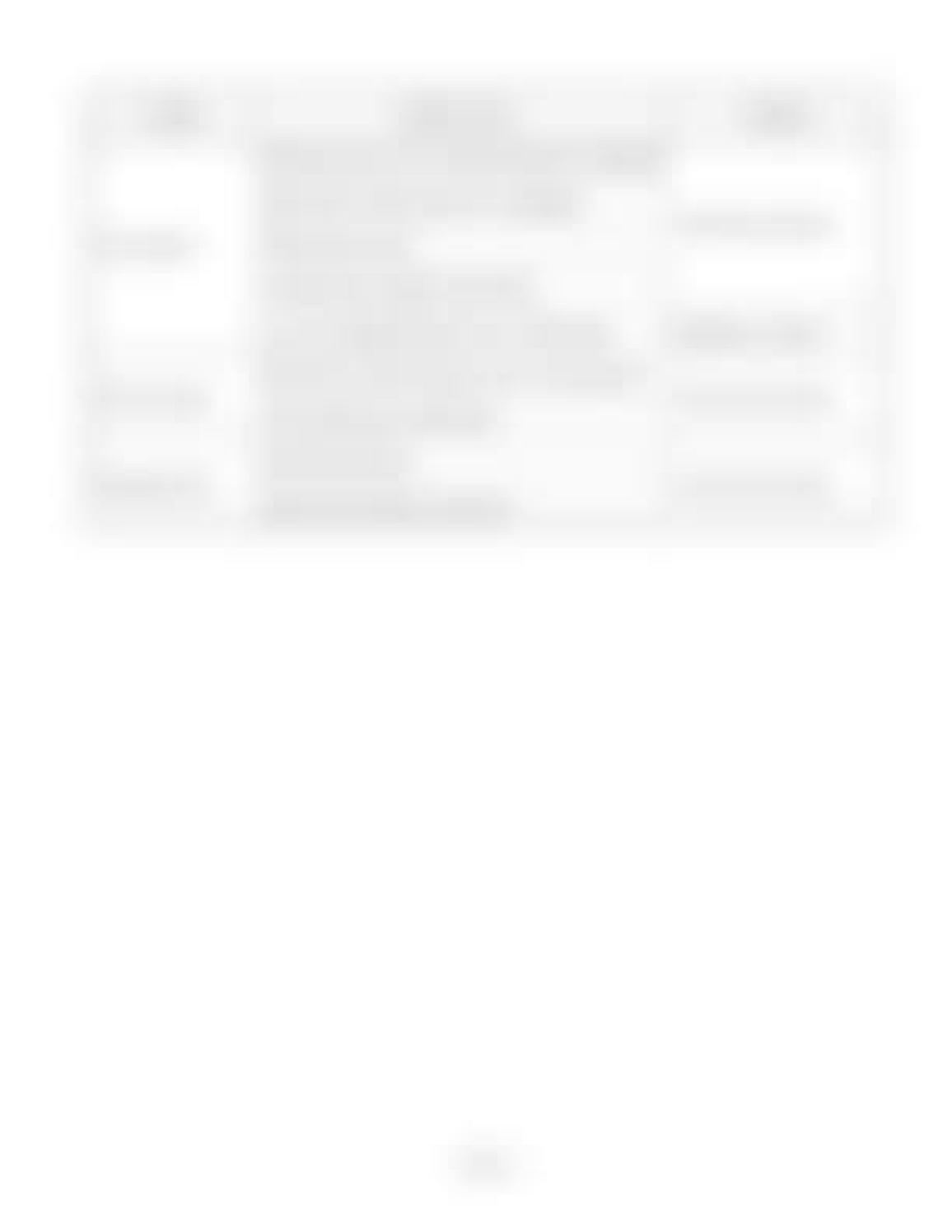 Hitachi LX110-7 LX130-7 LX160-7 LX190-7 LX230-7 Wheel Loader Workshop Manual - PDF DOWNLOAD page 217