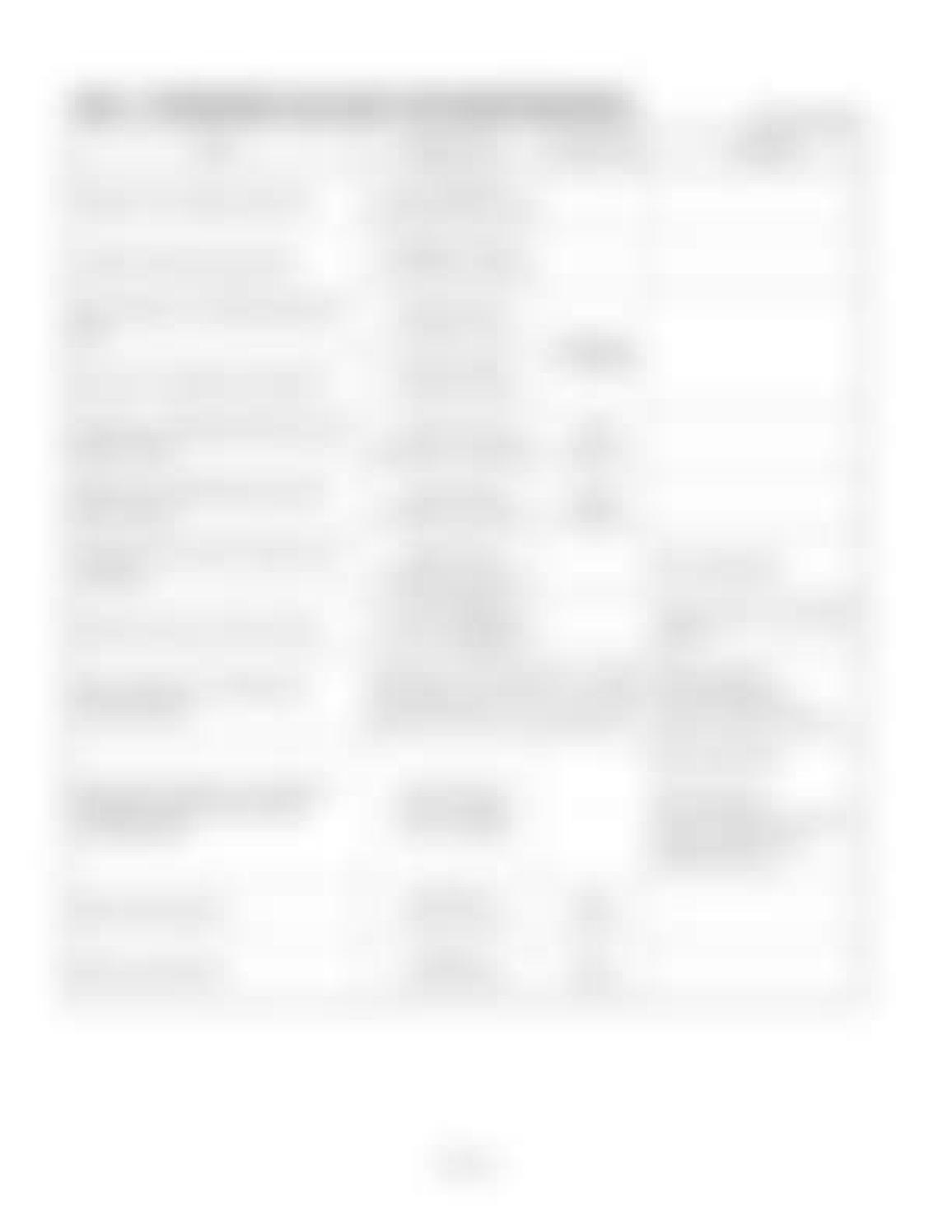 Hitachi LX110-7 LX130-7 LX160-7 LX190-7 LX230-7 Wheel Loader Workshop Manual - PDF DOWNLOAD page 218
