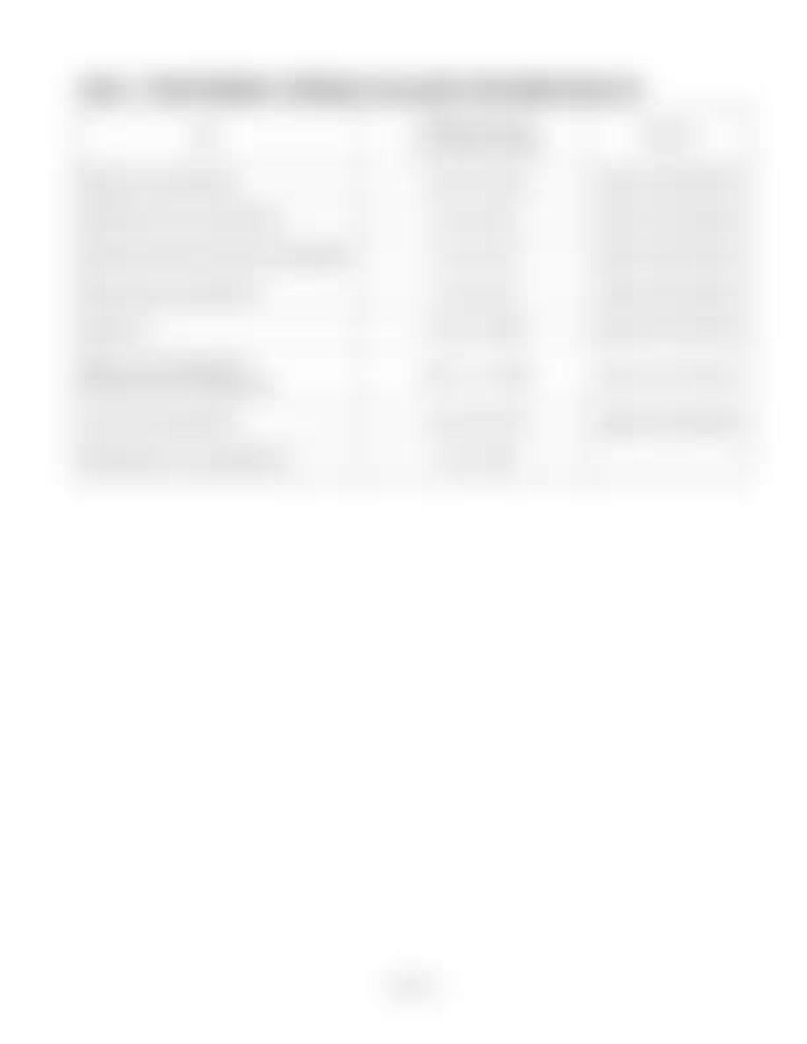 Hitachi LX110-7 LX130-7 LX160-7 LX190-7 LX230-7 Wheel Loader Workshop Manual - PDF DOWNLOAD page 219