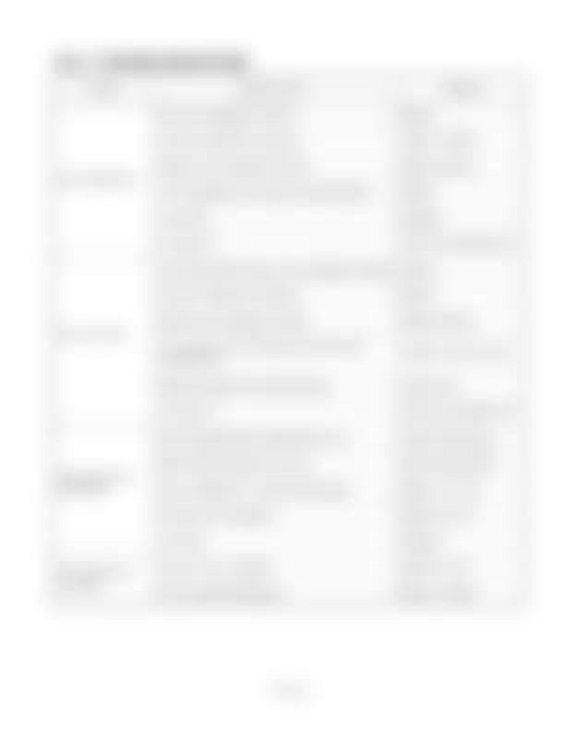 Hitachi LX110-7 LX130-7 LX160-7 LX190-7 LX230-7 Wheel Loader Workshop Manual - PDF DOWNLOAD page 251