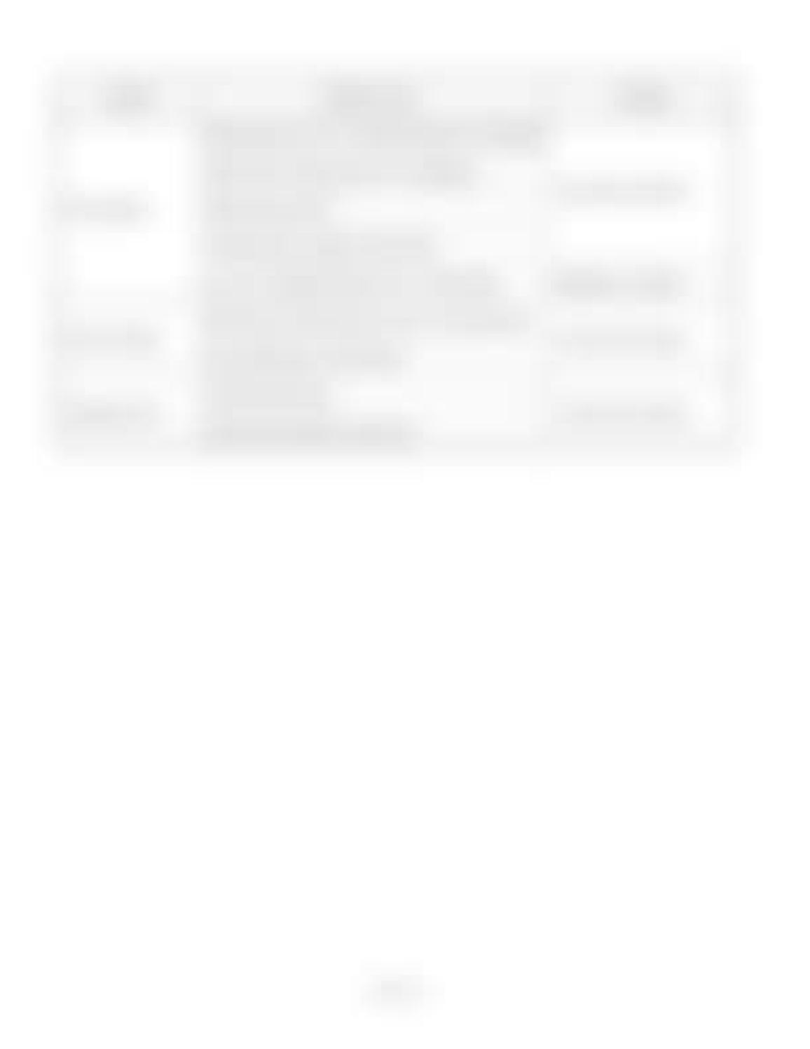 Hitachi LX110-7 LX130-7 LX160-7 LX190-7 LX230-7 Wheel Loader Workshop Manual - PDF DOWNLOAD page 252