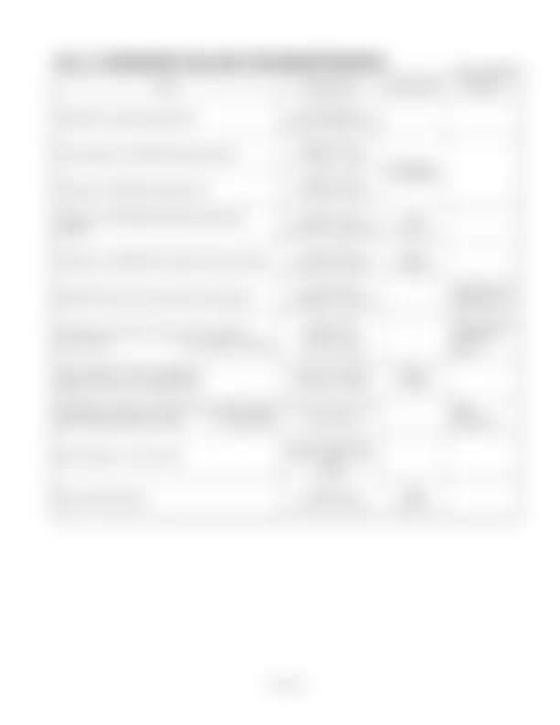 Hitachi LX110-7 LX130-7 LX160-7 LX190-7 LX230-7 Wheel Loader Workshop Manual - PDF DOWNLOAD page 253