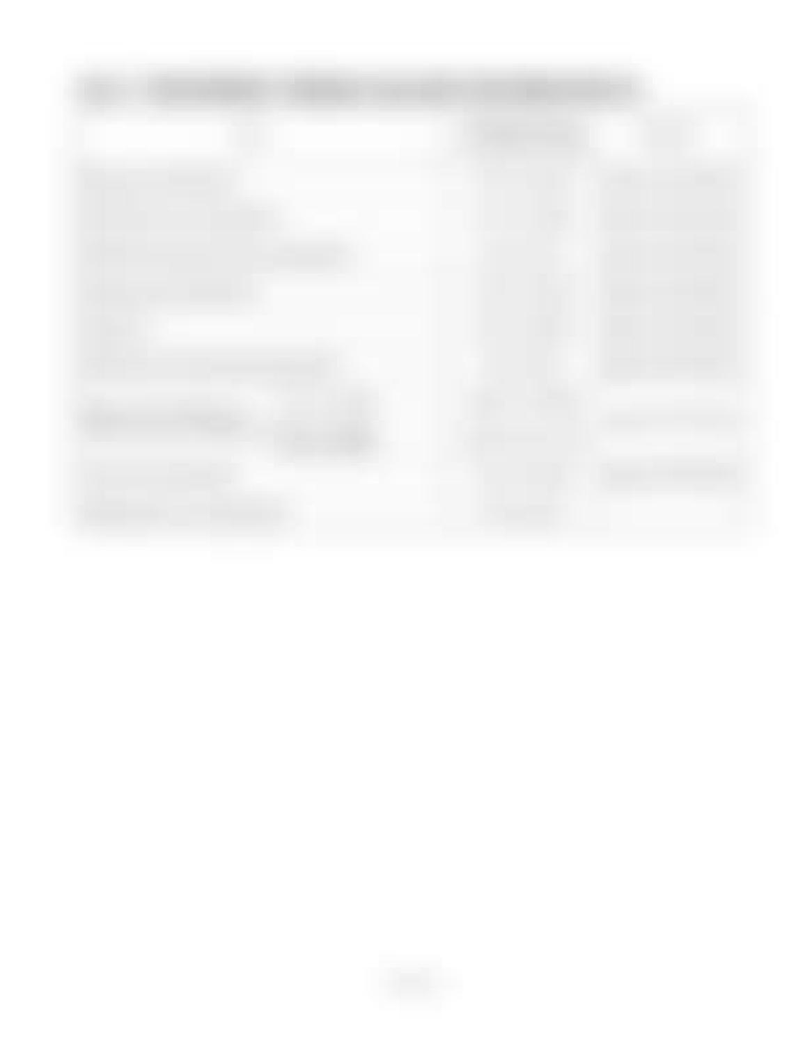 Hitachi LX110-7 LX130-7 LX160-7 LX190-7 LX230-7 Wheel Loader Workshop Manual - PDF DOWNLOAD page 255