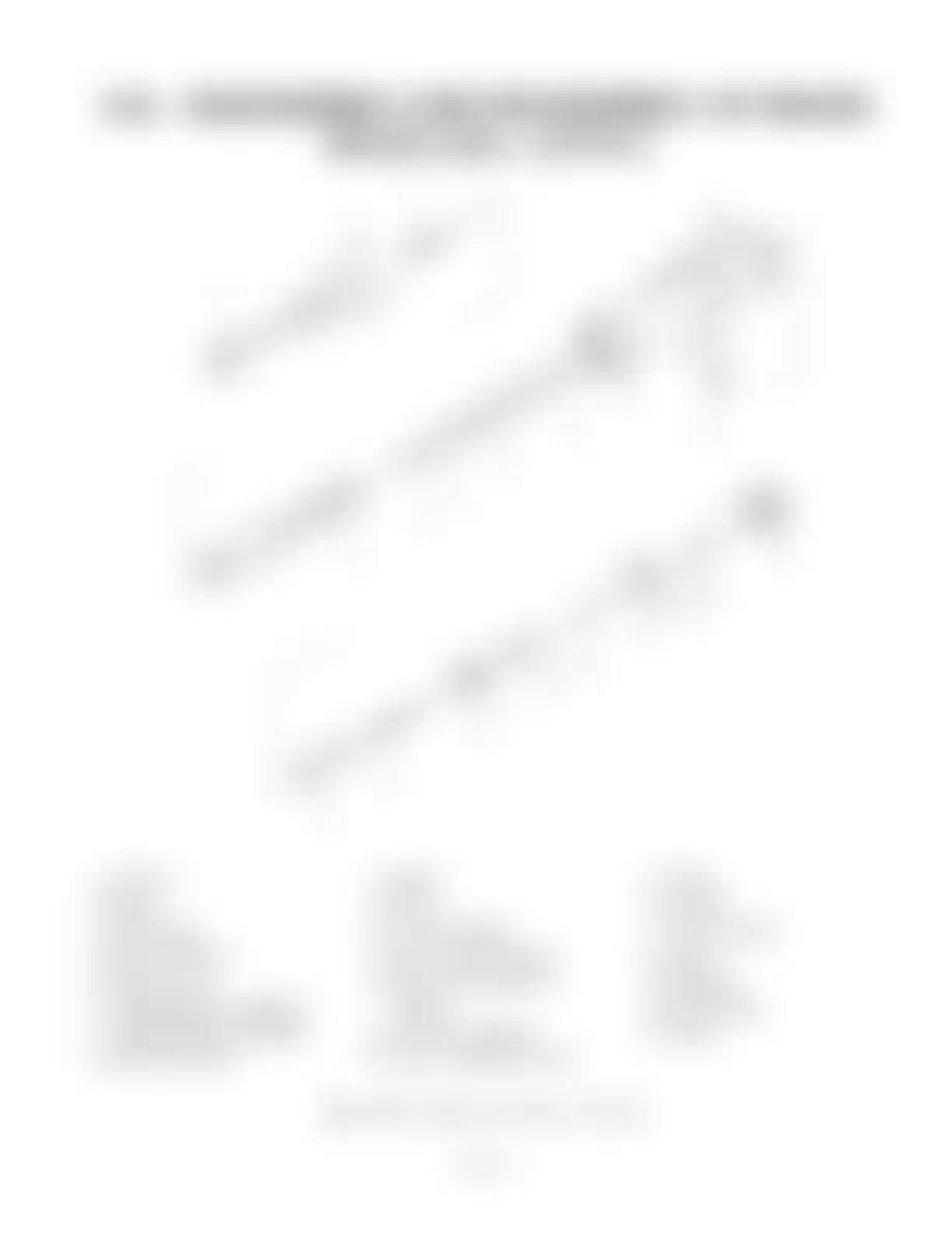 Hitachi LX110-7 LX130-7 LX160-7 LX190-7 LX230-7 Wheel Loader Workshop Manual - PDF DOWNLOAD page 259