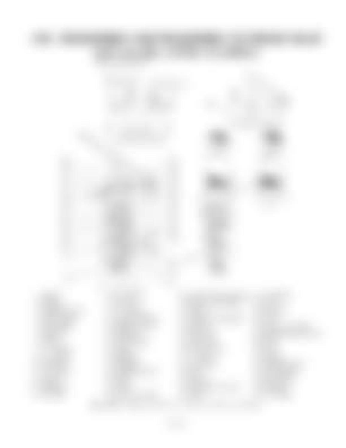 Hitachi LX110-7 LX130-7 LX160-7 LX190-7 LX230-7 Wheel Loader Workshop Manual - PDF DOWNLOAD page 263