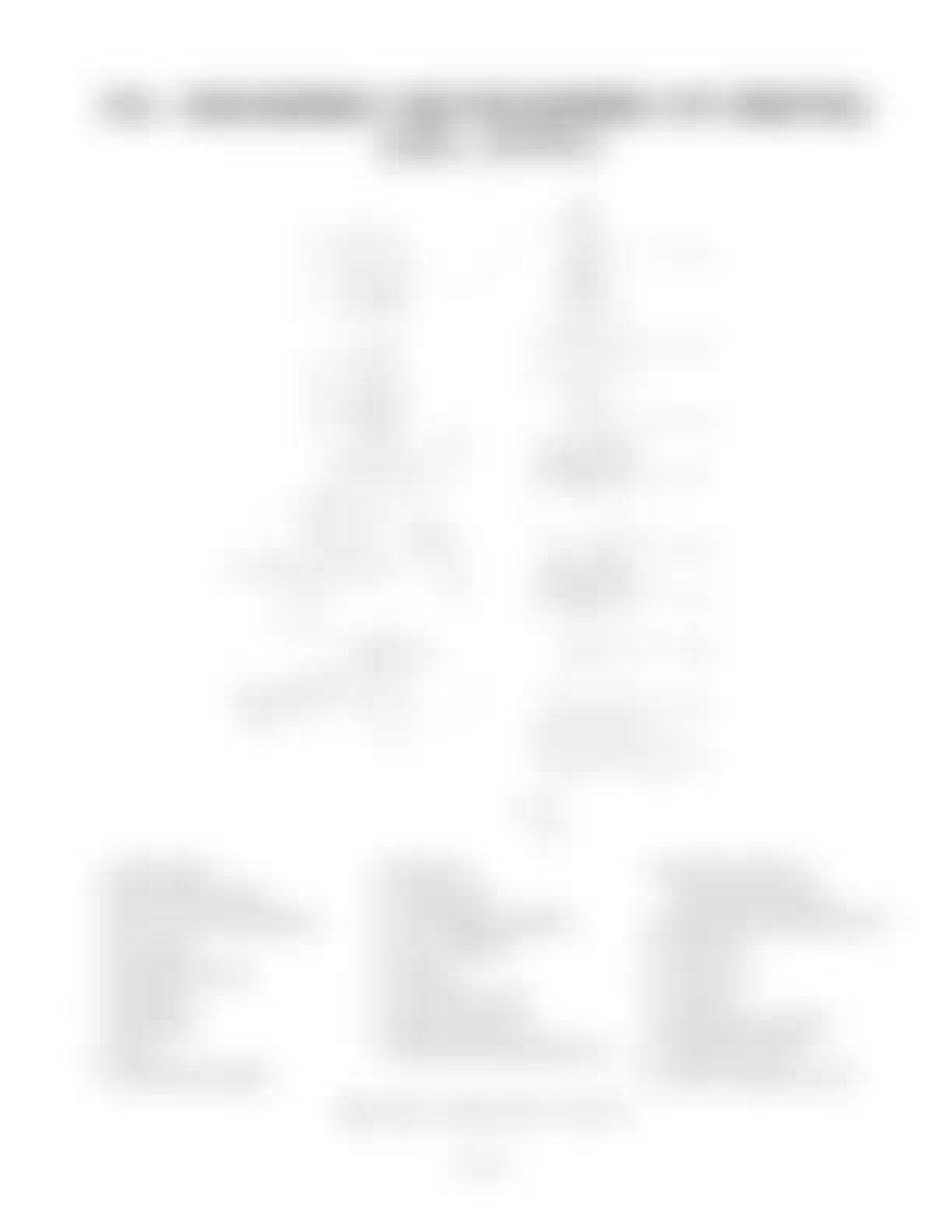Hitachi LX110-7 LX130-7 LX160-7 LX190-7 LX230-7 Wheel Loader Workshop Manual - PDF DOWNLOAD page 283