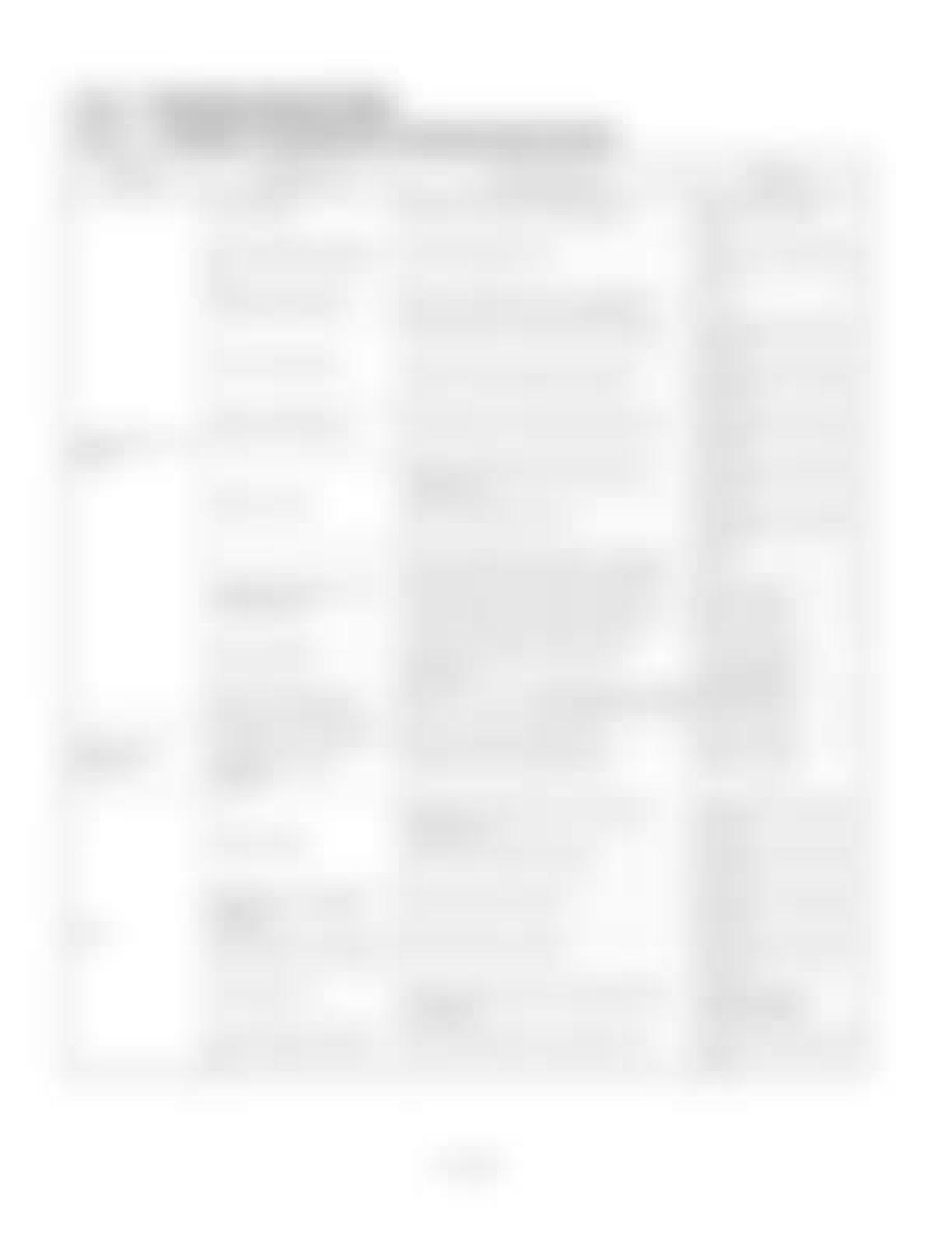 Hitachi LX110-7 LX130-7 LX160-7 LX190-7 LX230-7 Wheel Loader Workshop Manual - PDF DOWNLOAD page 86