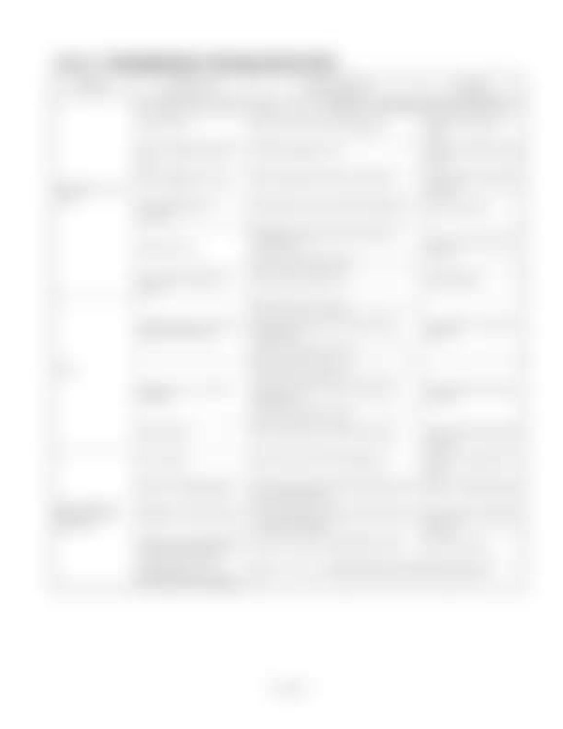 Hitachi LX110-7 LX130-7 LX160-7 LX190-7 LX230-7 Wheel Loader Workshop Manual - PDF DOWNLOAD page 87