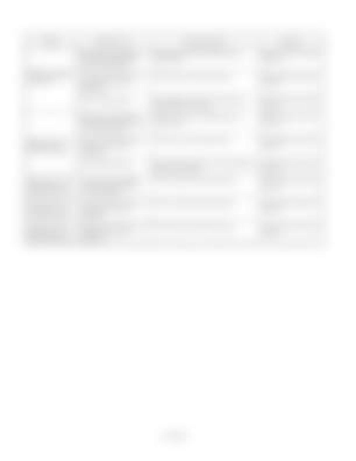 Hitachi LX110-7 LX130-7 LX160-7 LX190-7 LX230-7 Wheel Loader Workshop Manual - PDF DOWNLOAD page 88