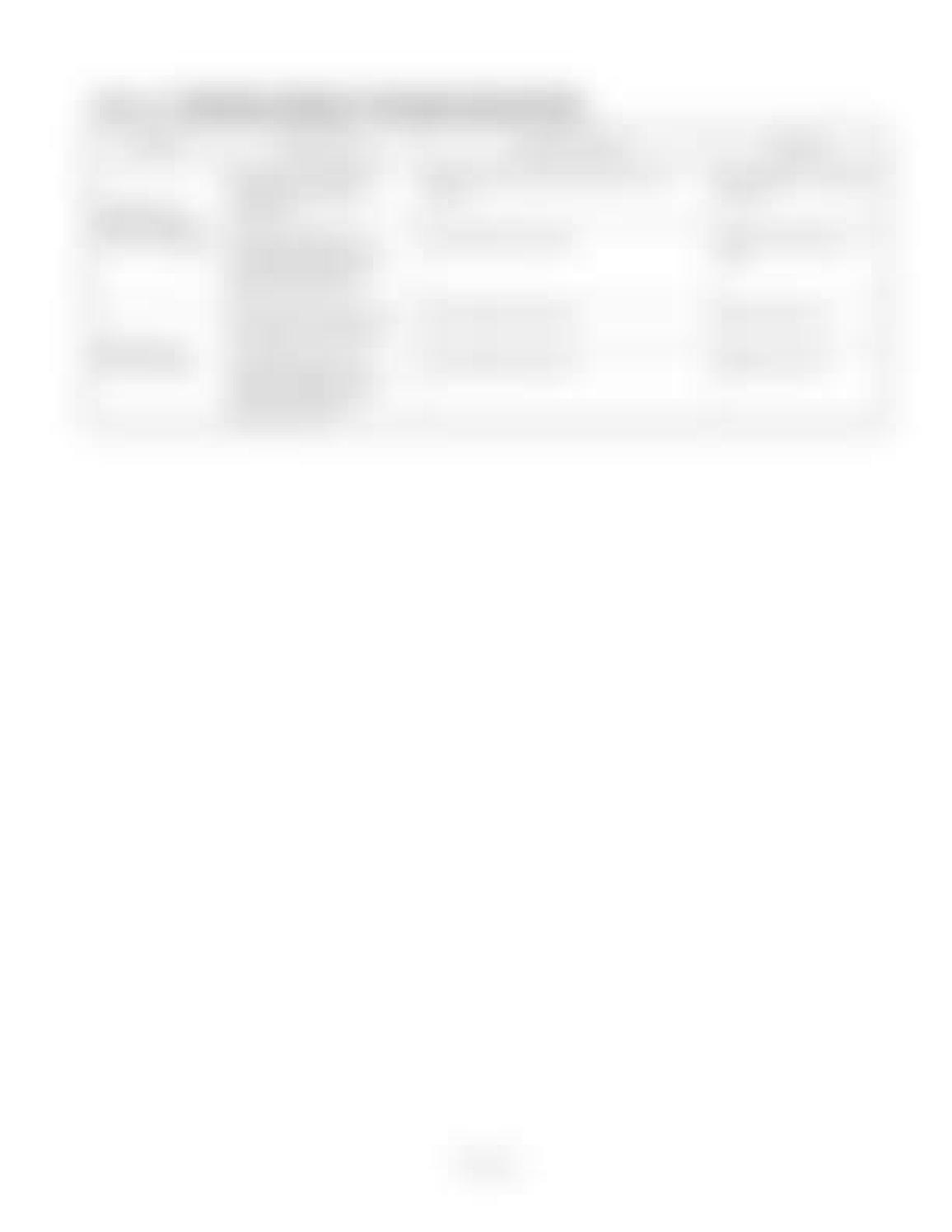 Hitachi LX110-7 LX130-7 LX160-7 LX190-7 LX230-7 Wheel Loader Workshop Manual - PDF DOWNLOAD page 89