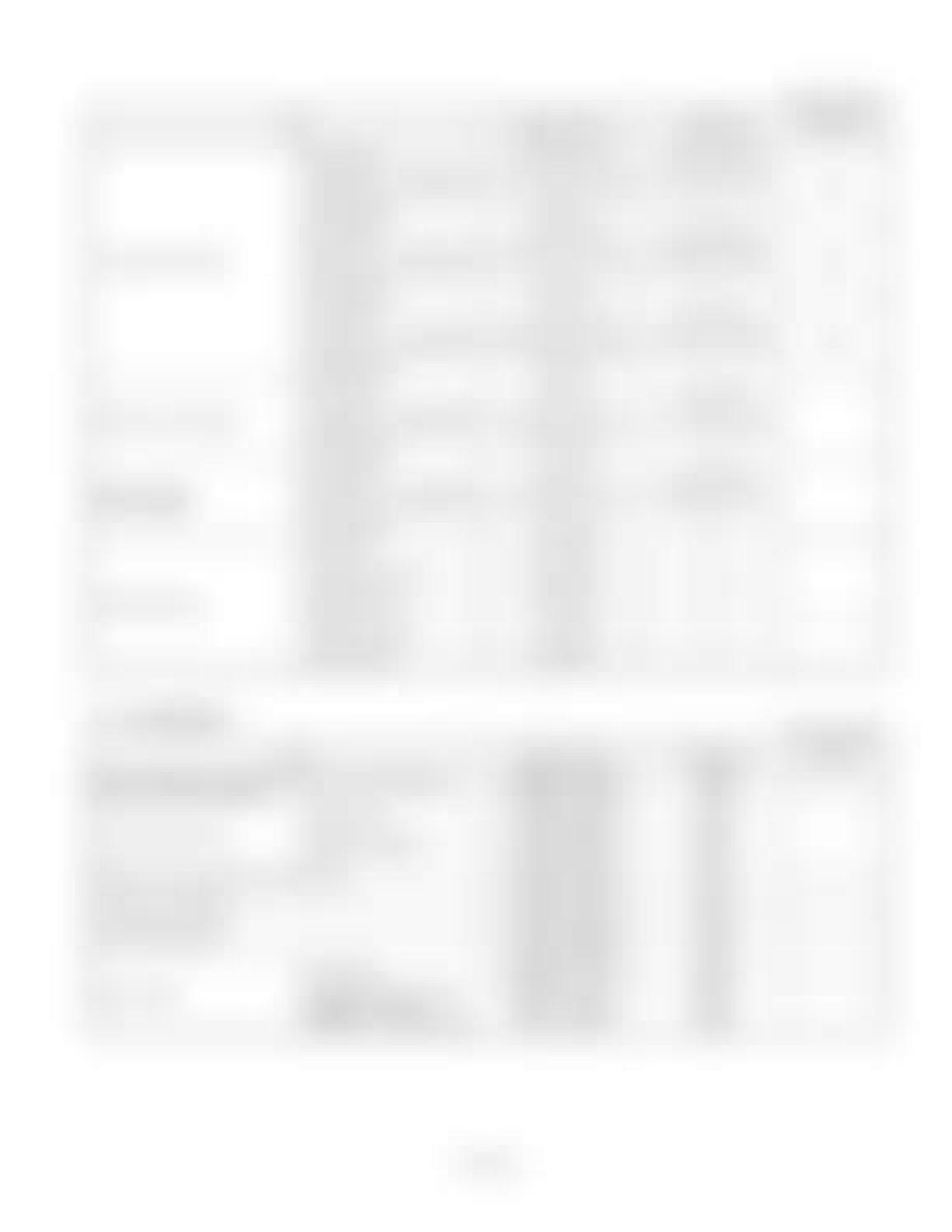 Hitachi LX110-7 LX130-7 LX160-7 LX190-7 LX230-7 Wheel Loader Workshop Manual - PDF DOWNLOAD page 91