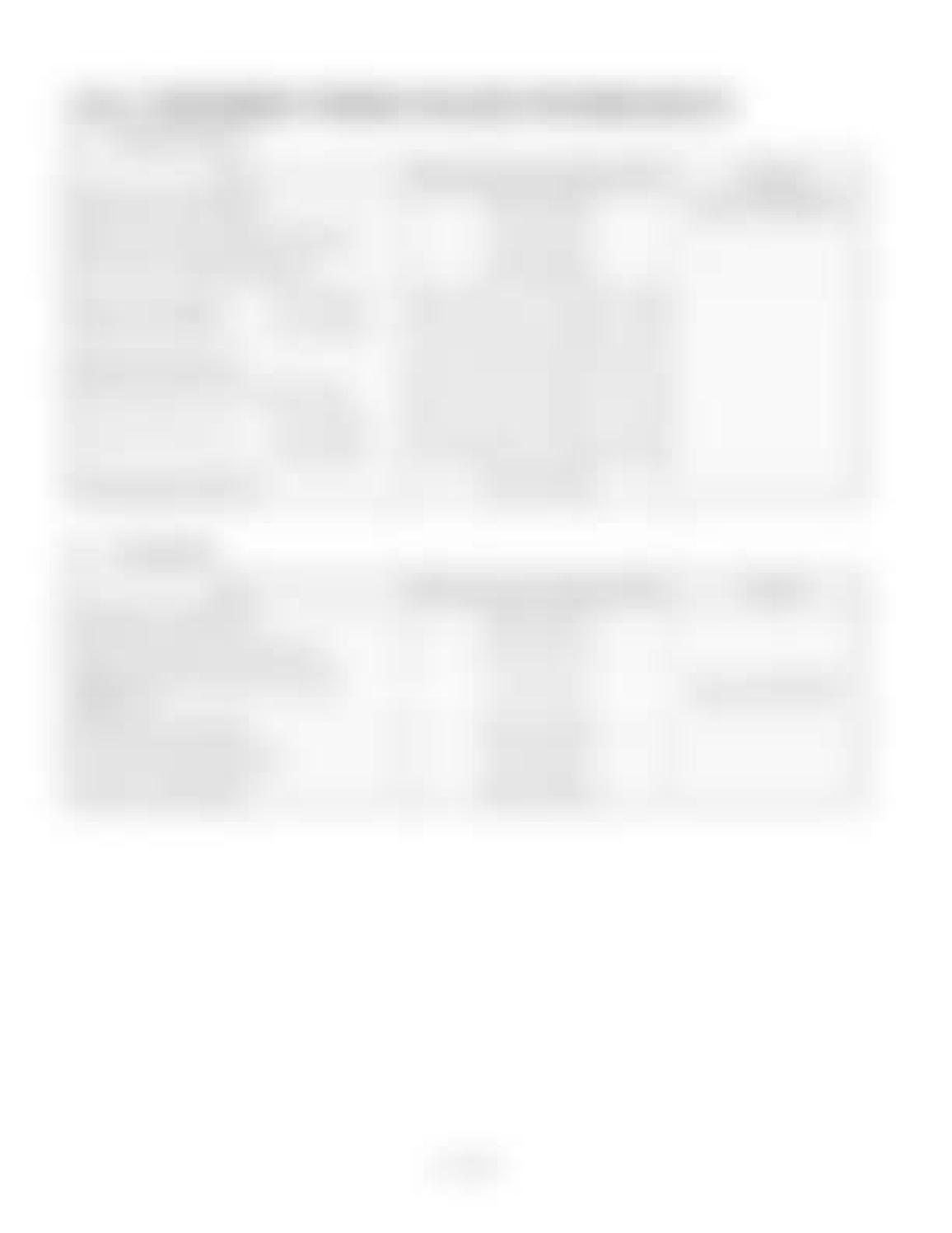 Hitachi LX110-7 LX130-7 LX160-7 LX190-7 LX230-7 Wheel Loader Workshop Manual - PDF DOWNLOAD page 92
