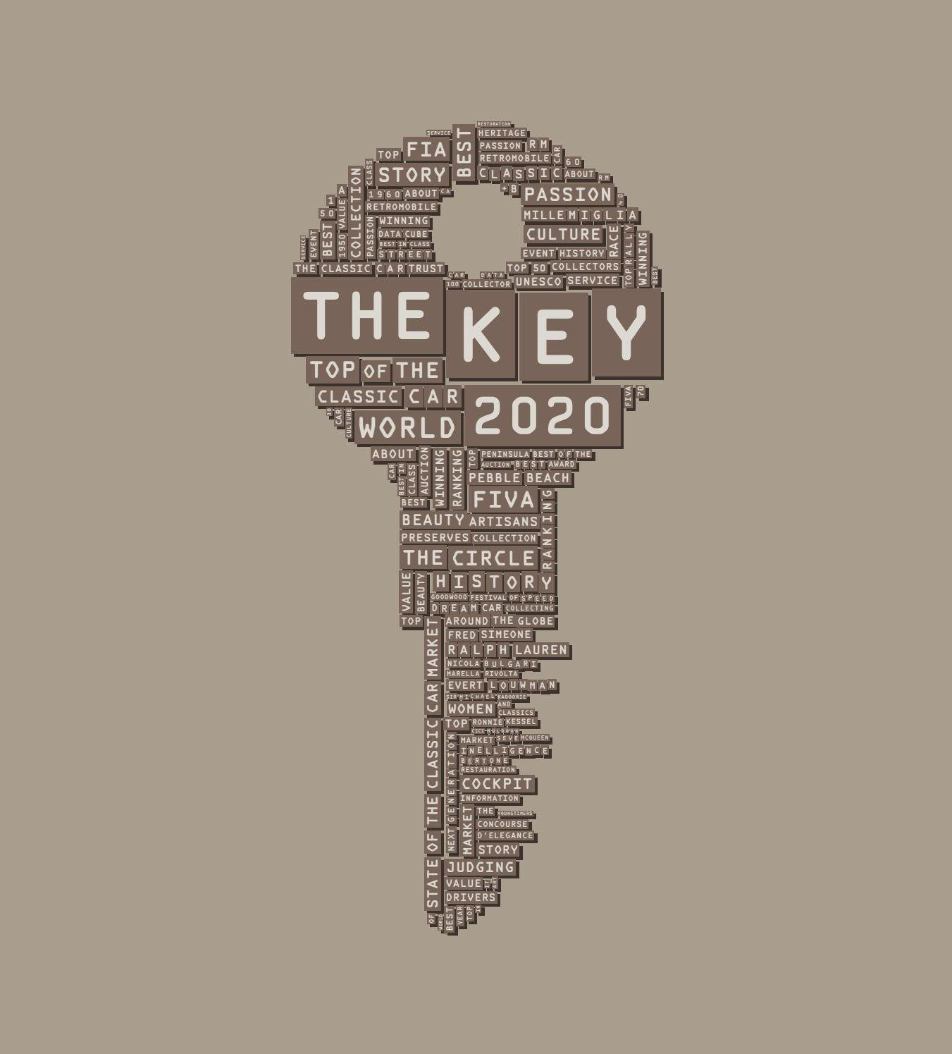 The Key 2020 By The Classic Car Trust Issuu