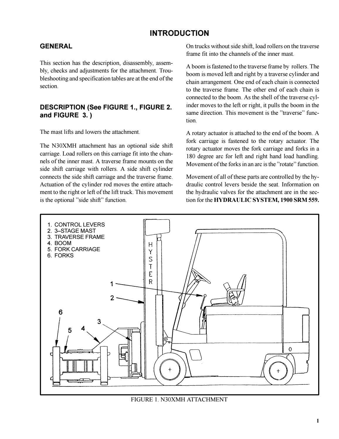 Hyster Forklift N40XMH service manual by heydownloads   issuu